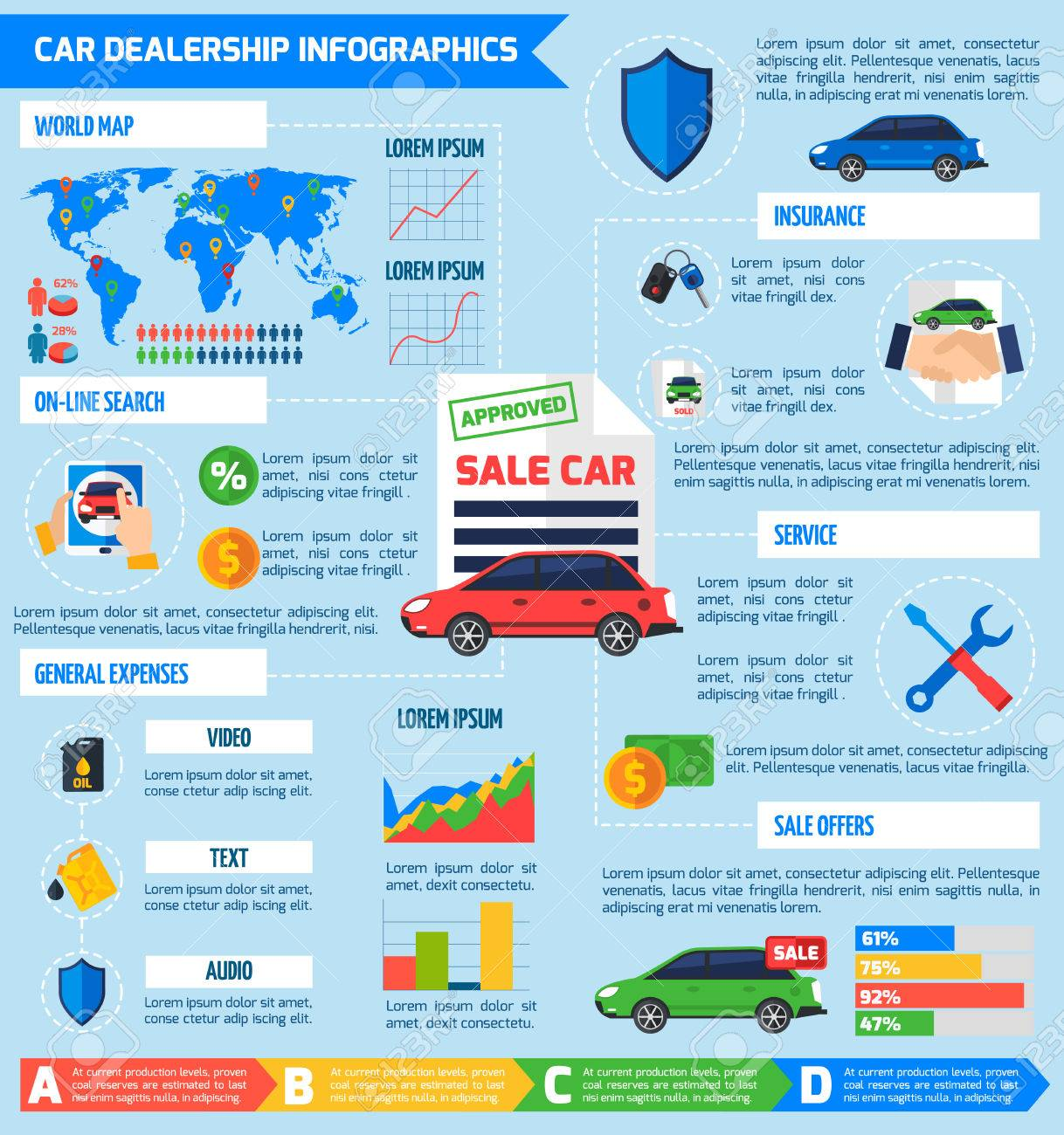 International Car Dealership Infographic Poster With Diagrams Statistics Of Choosing Buying And Payment Online Options Vector
