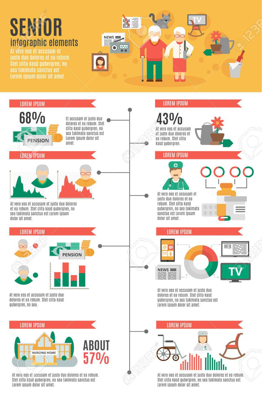 infographic poster of senior people lifestyle statistic including