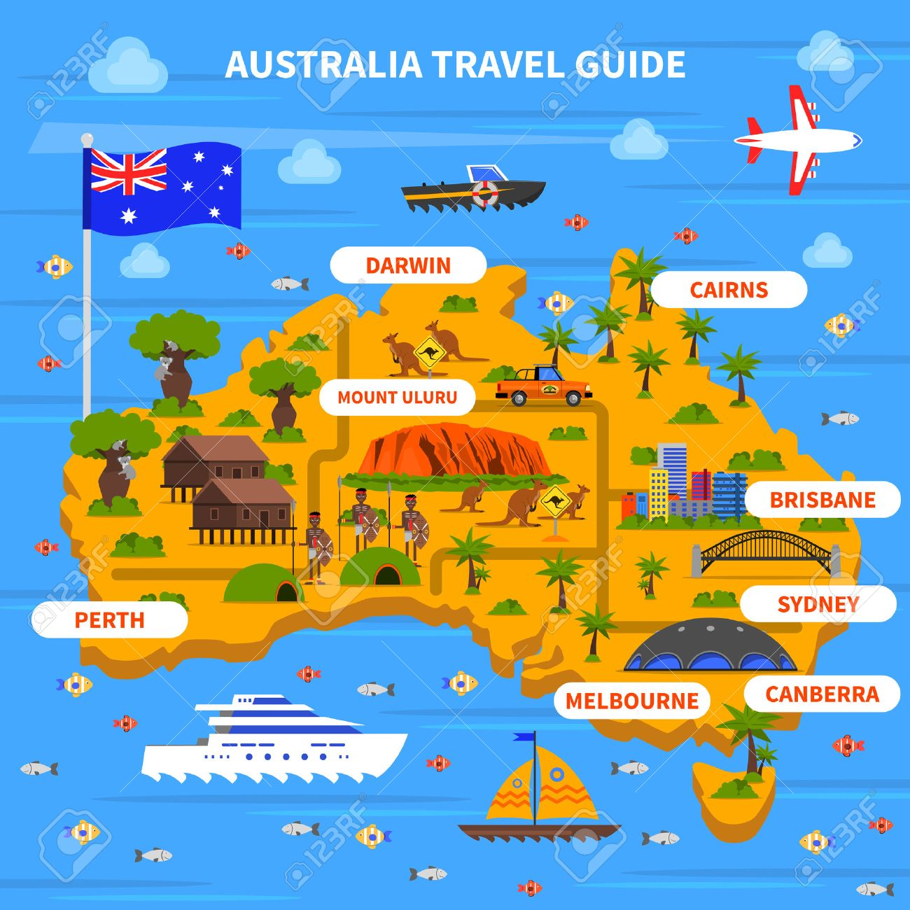 Carte Australie Drapeau.Guide De Voyage Australie Avec Carte Drapeau Ocean Et Sites Plat Illustration Vectorielle