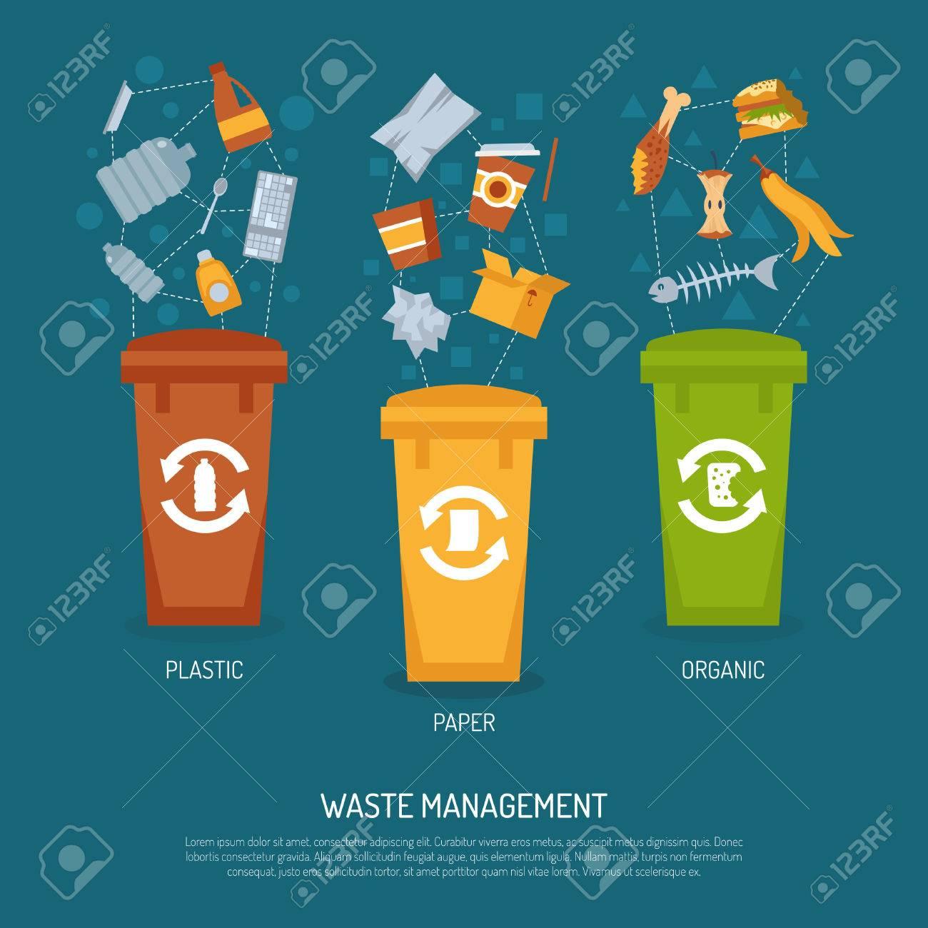 color poster waste management that illustrate garbage sorting