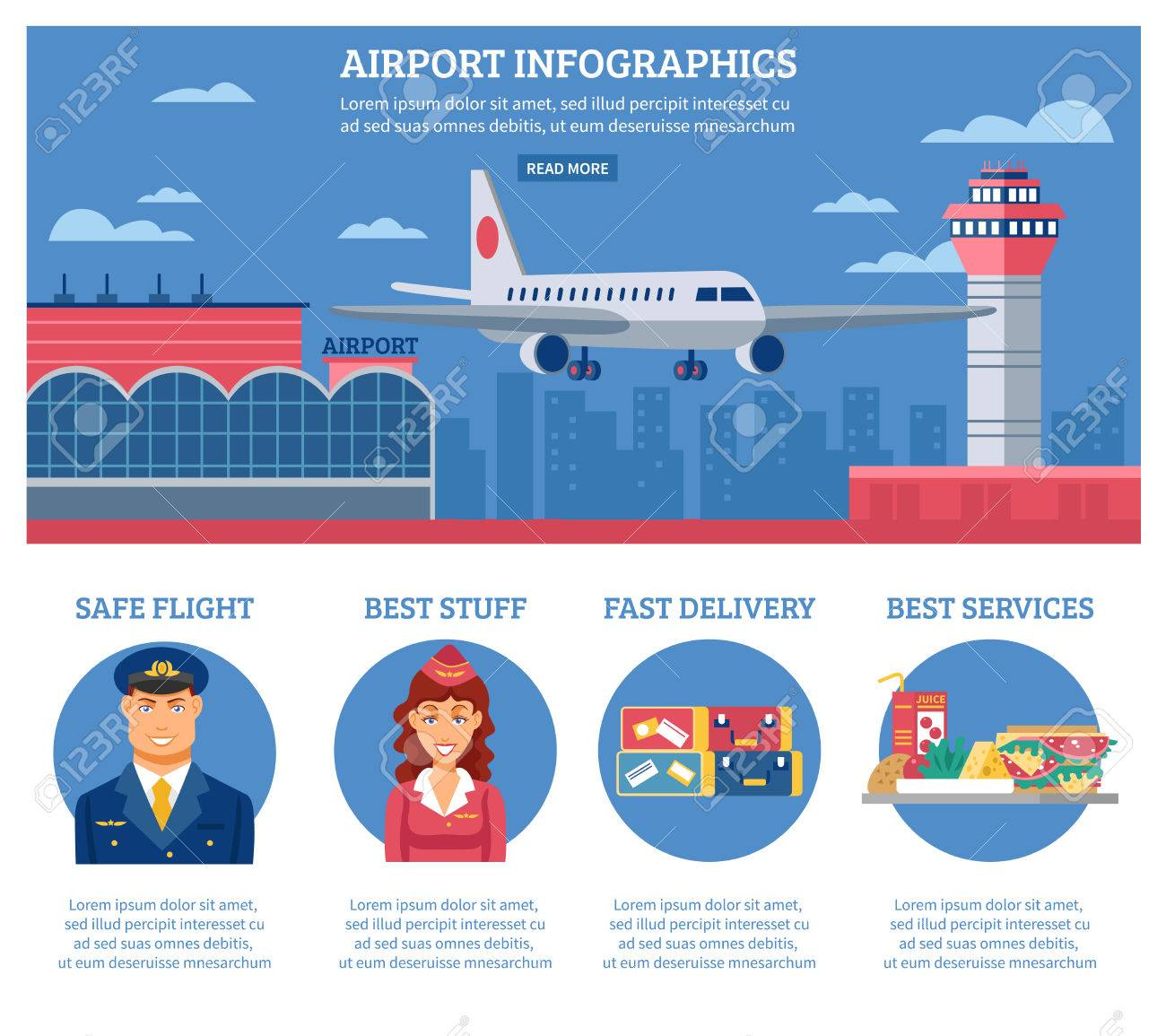 airport infographics design template with description of safe