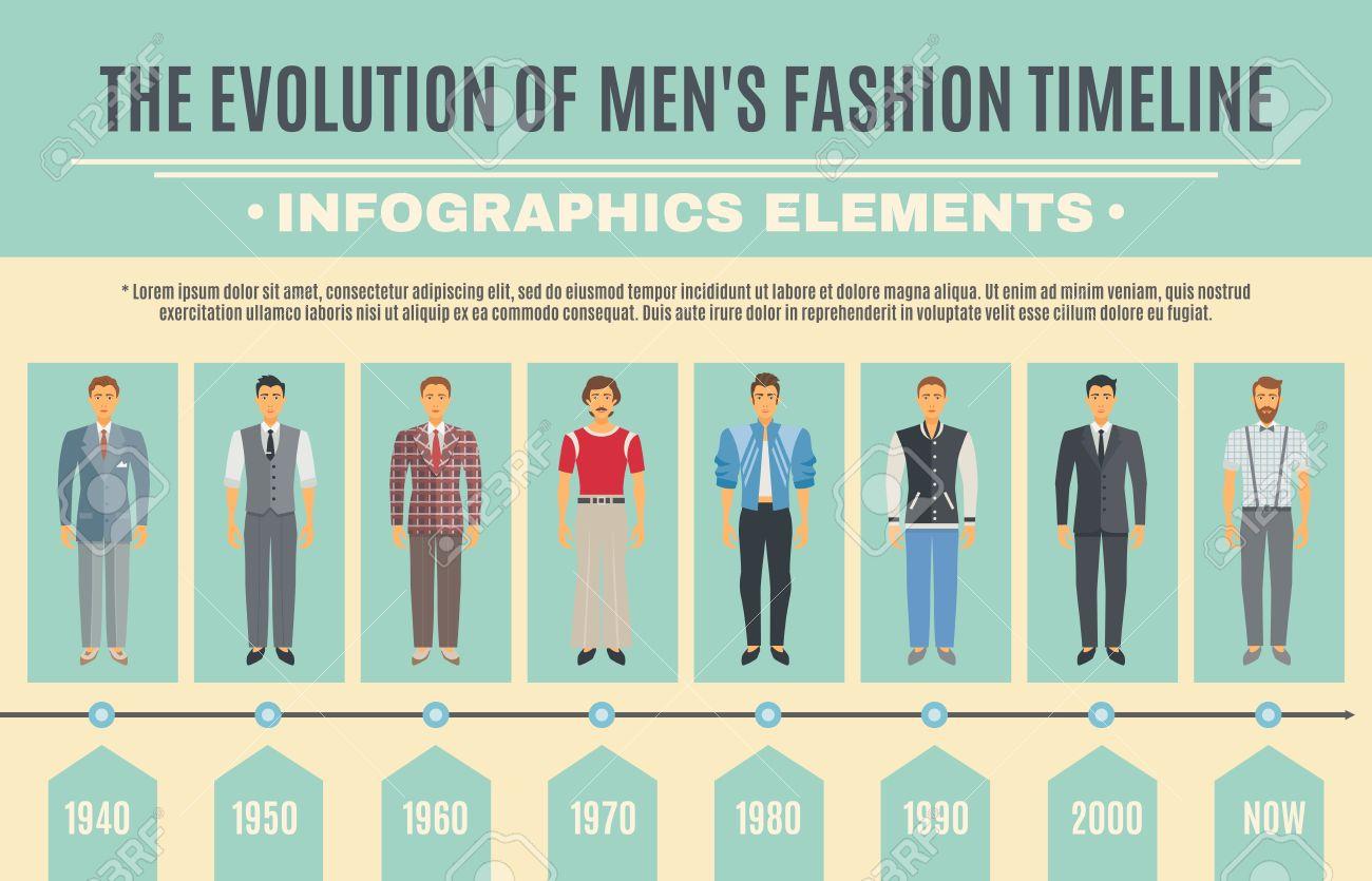 Evolucion de la moda (linea del tiempo)