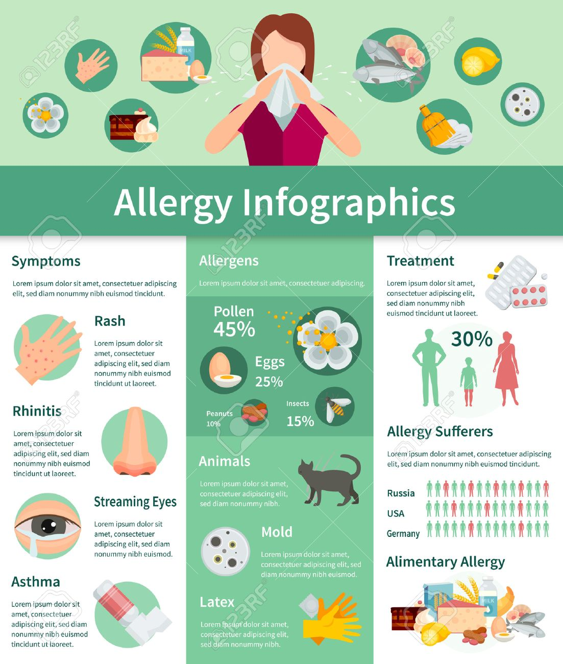 Allergy Infographic Set  Allergy Symptoms Information  Allergy
