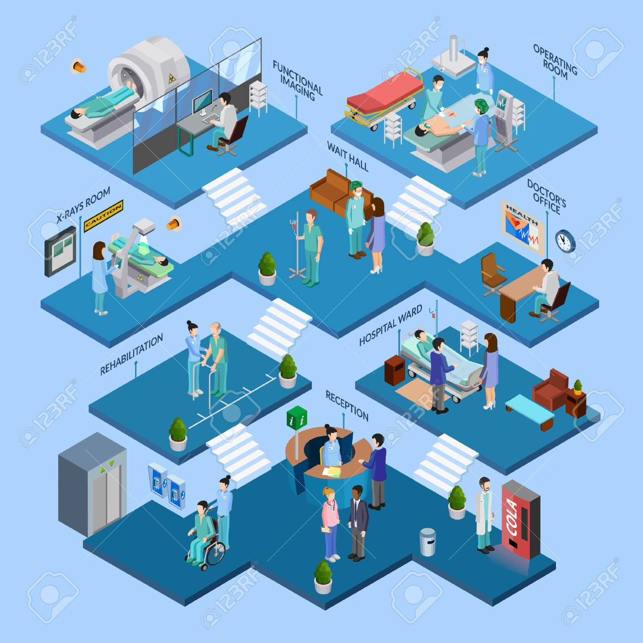 Hospital isometric infographics layout with nursing staff icons