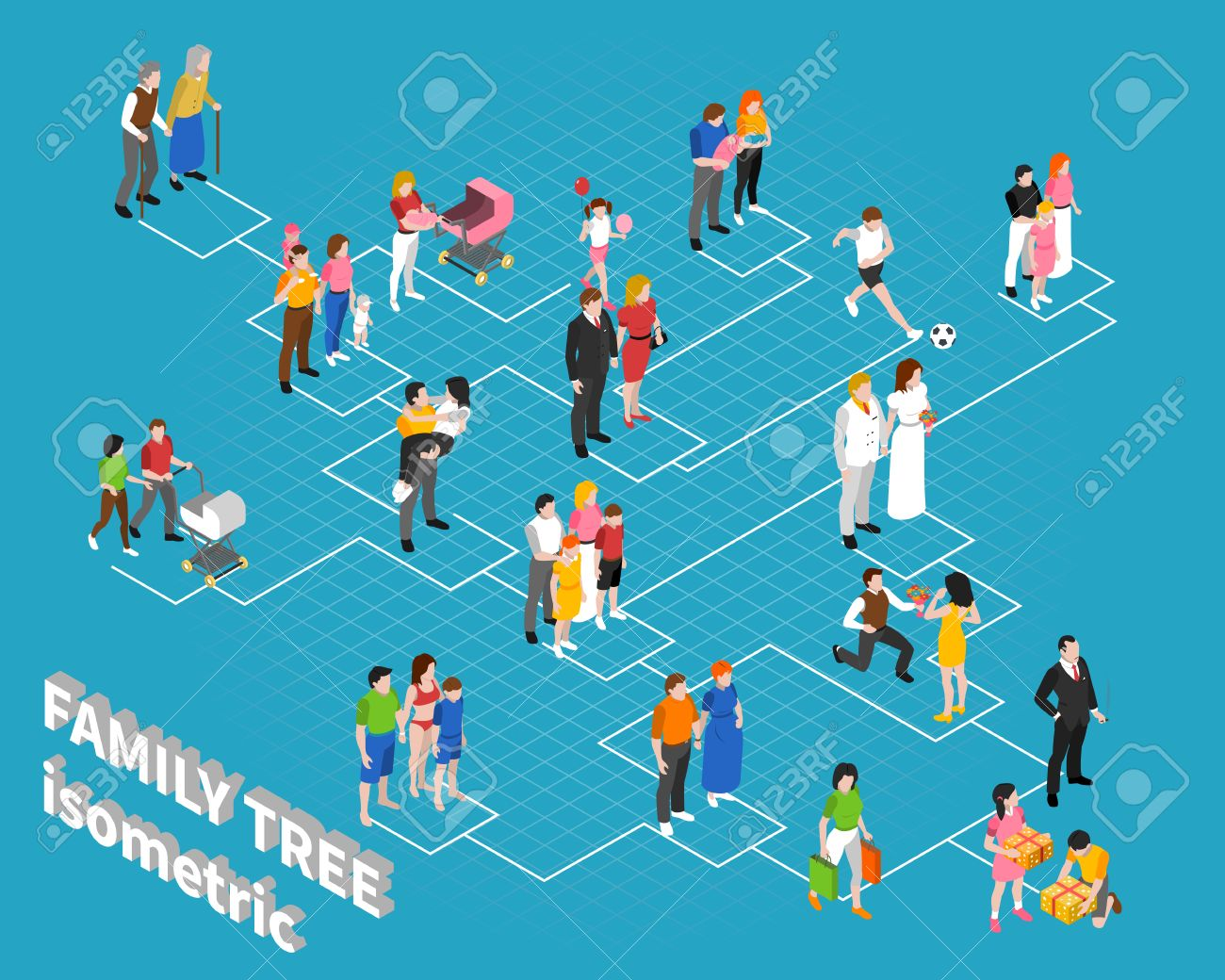 family tree isometric flowchart template print to customize online