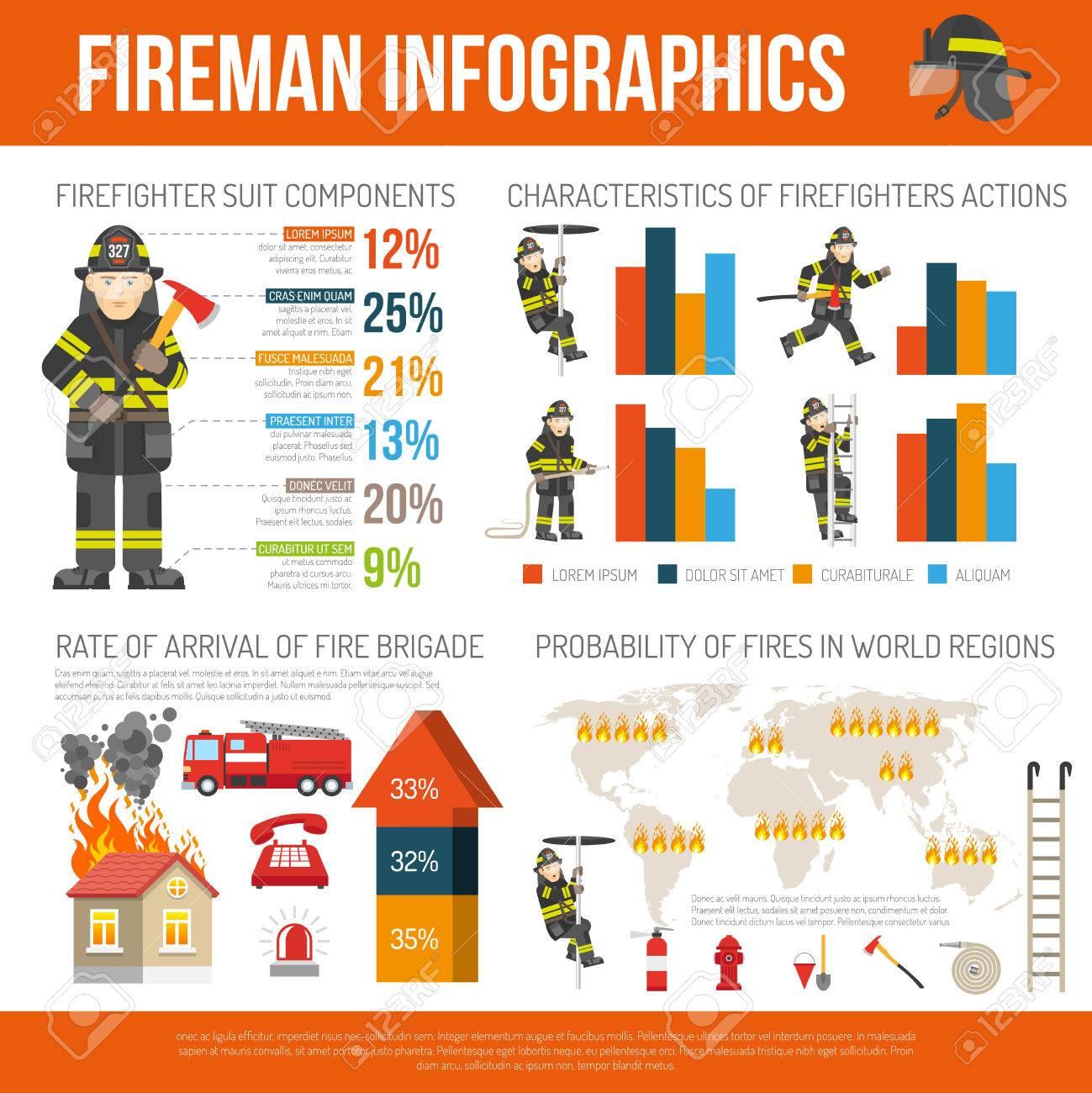 Estadísticas De Incidentes De Fuego En Todo El Mundo Informe ...