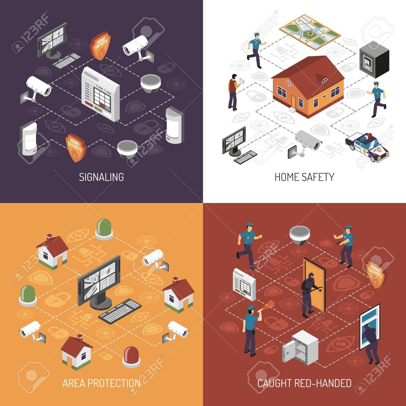 Home Security System Protection In Work Concept 4 Isometric Icons Square  Banner Design Abstract Isolated Vector