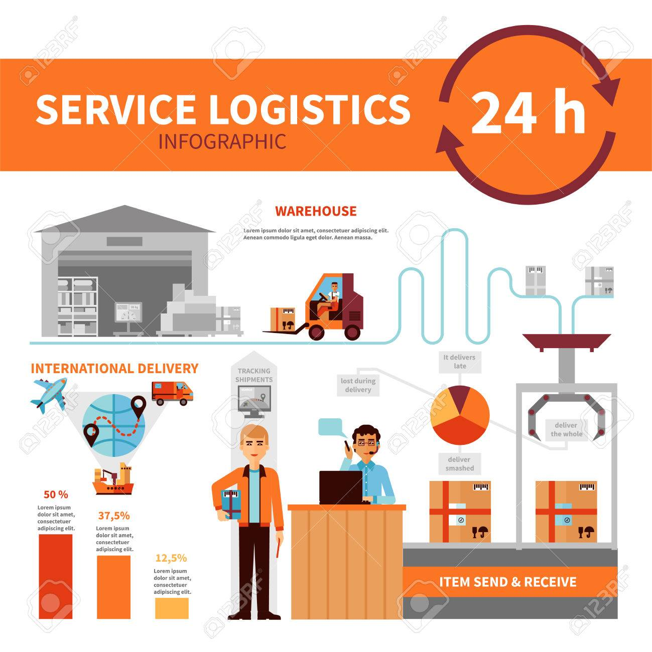International logistic company service infographic presentation