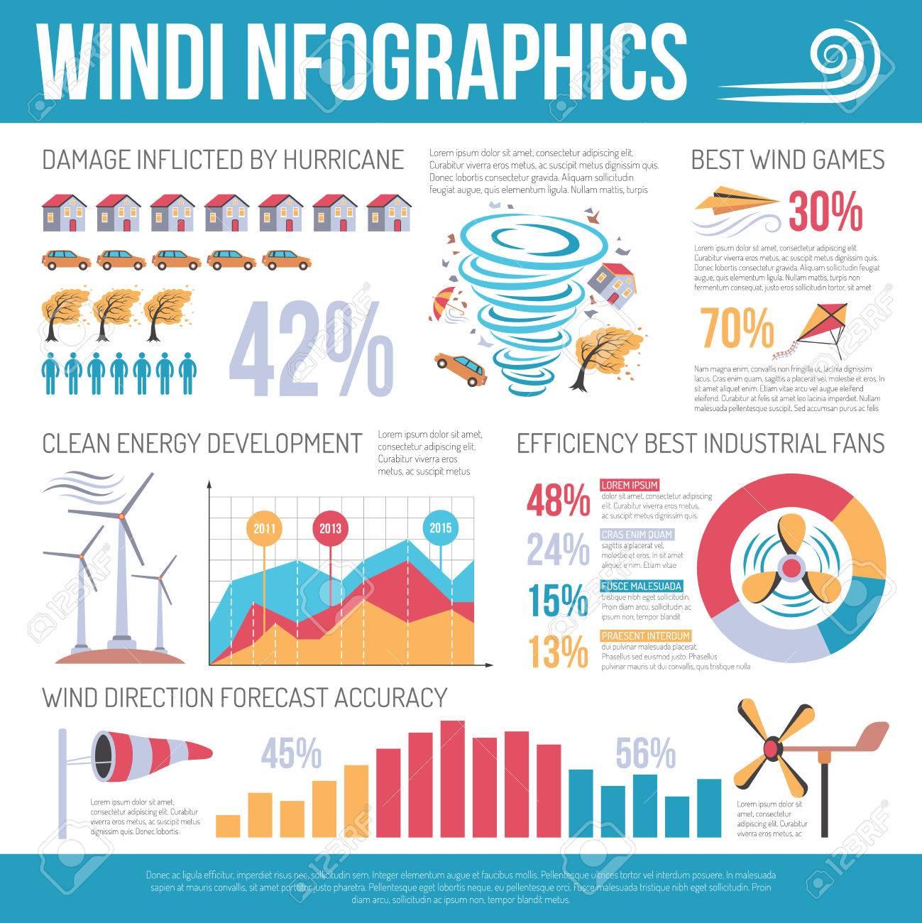 Viento Como Fuente De Energía Limpia Renovable Cartel Infografía Con ...