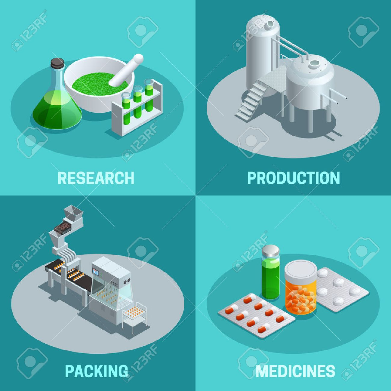 Isometric 2x2 compositions of pharmaceutical production steps like research production packing and end product medicines vector illustration Stock Vector - 61084689