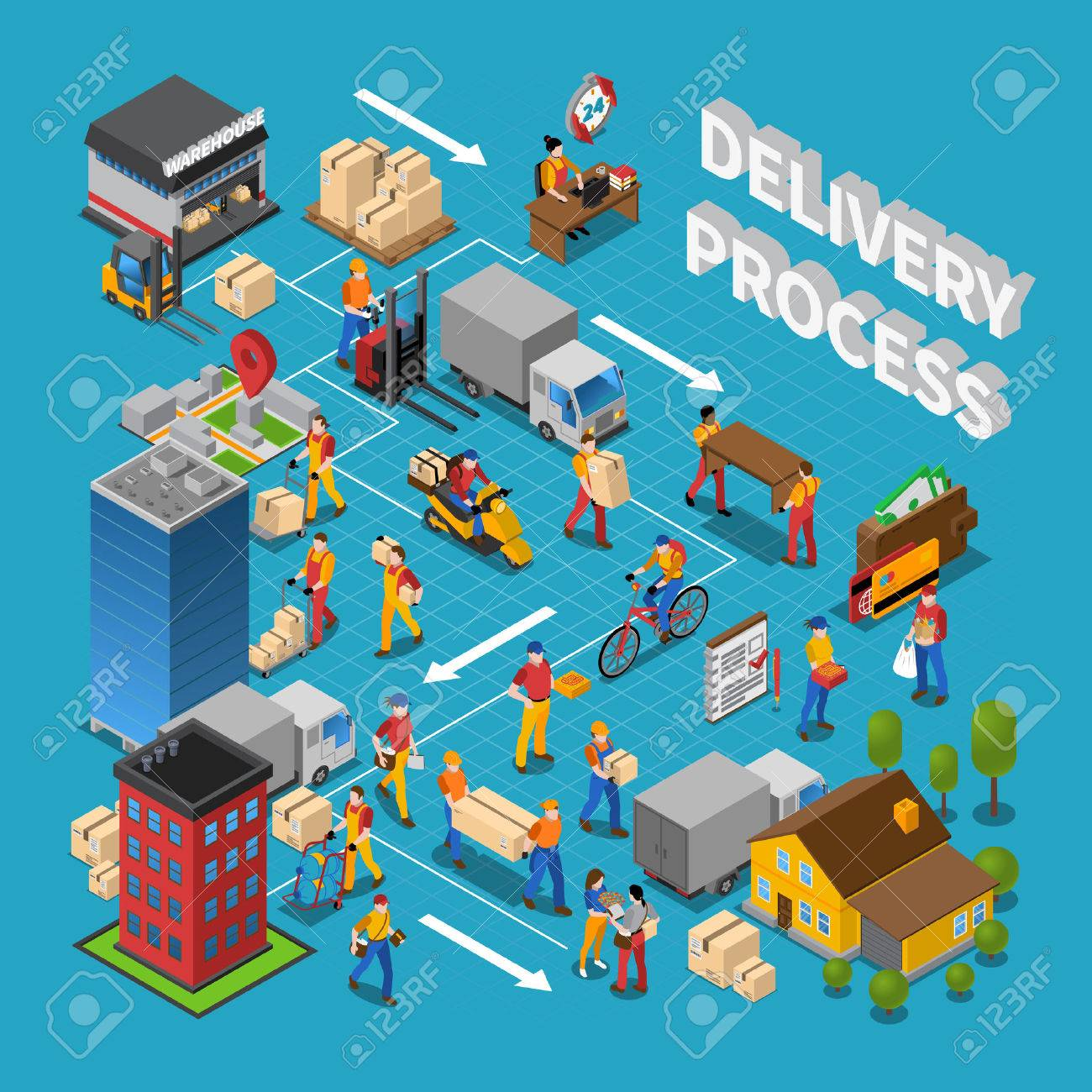 Delivery process concept composition with logistics symbols on blue background isometric vector illustration Stock Vector - 62535620
