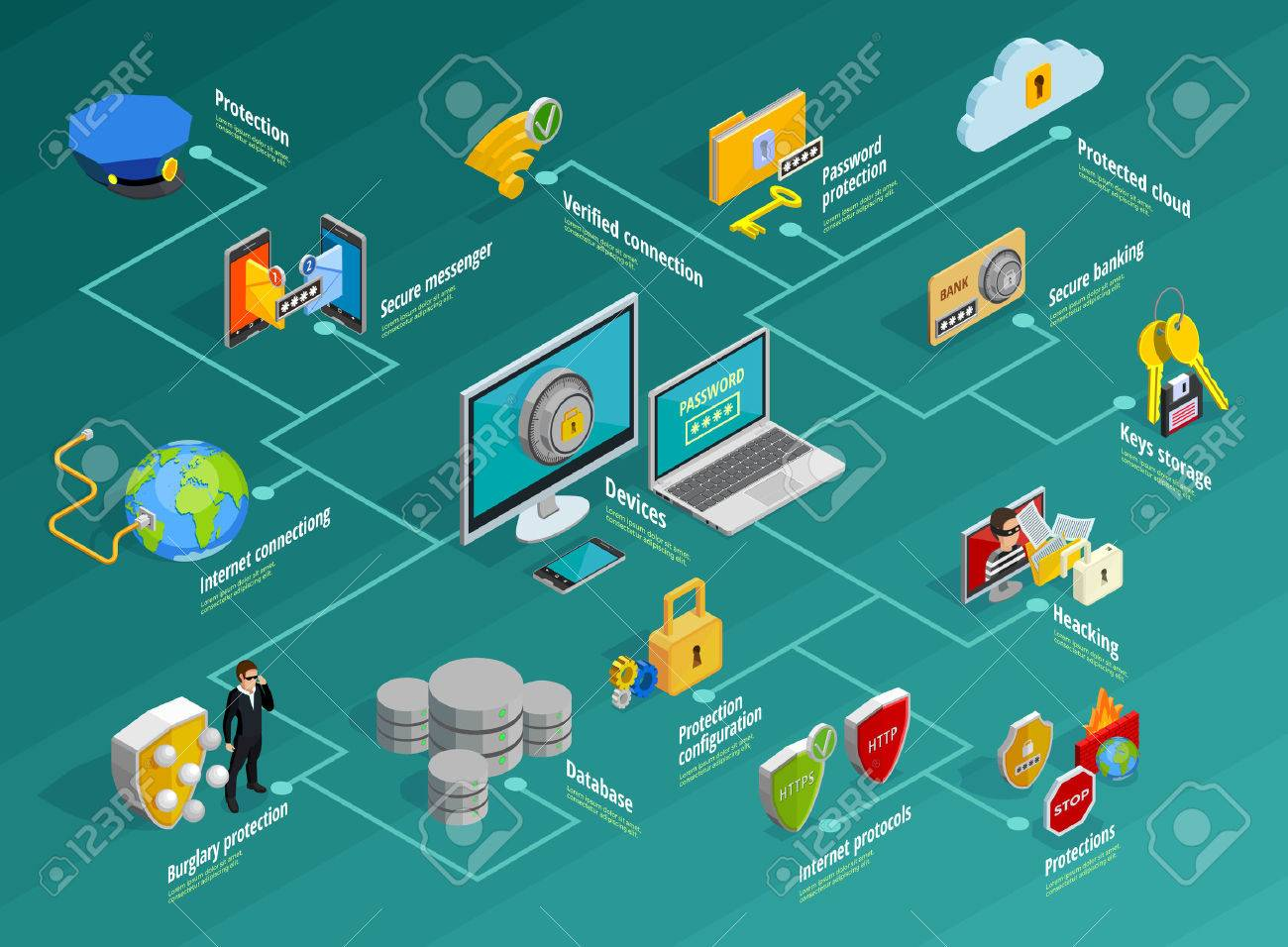 Data protection infographic set with security system symbols isometric vector illustration - 63859515