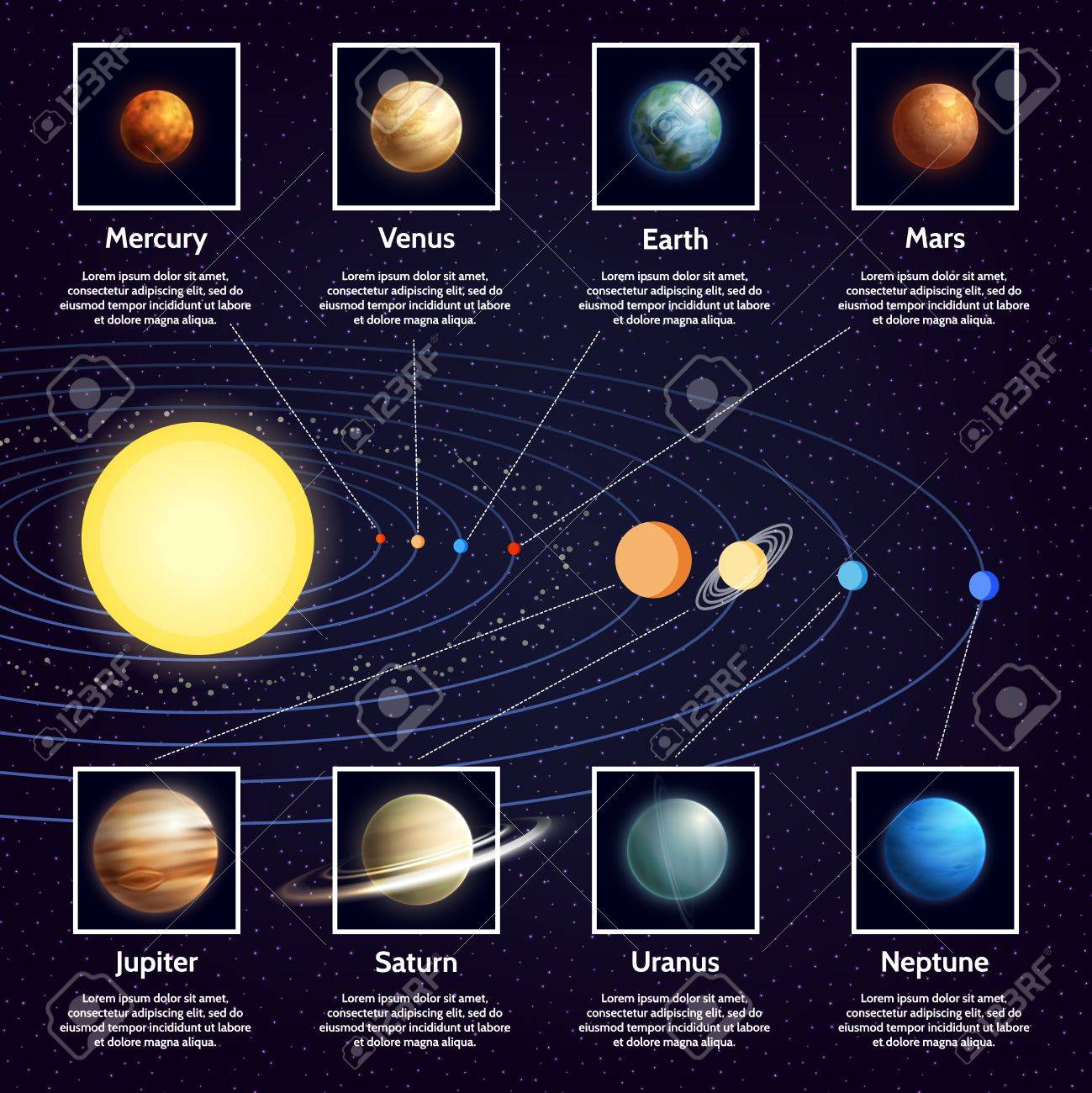 Solar system planets Infographic set with sun orbits and space cartoon vector illustration Stock Vector -