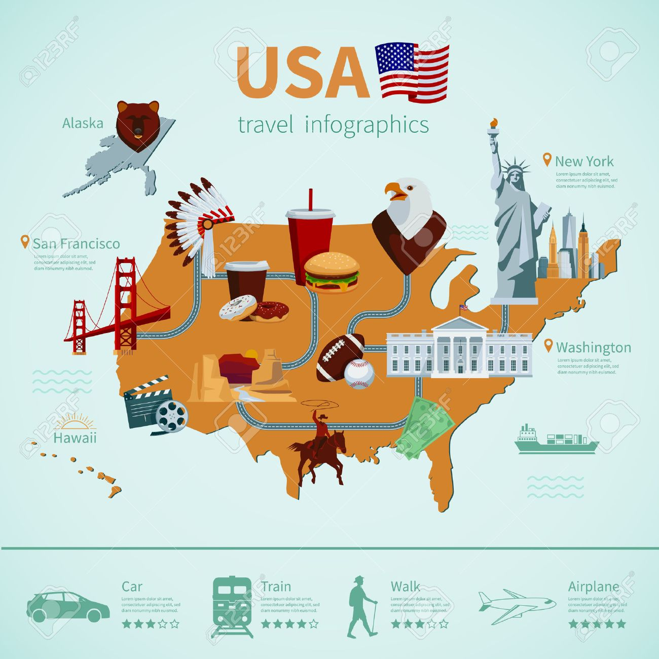 Usa flat map travel infographics showing american national symbols..