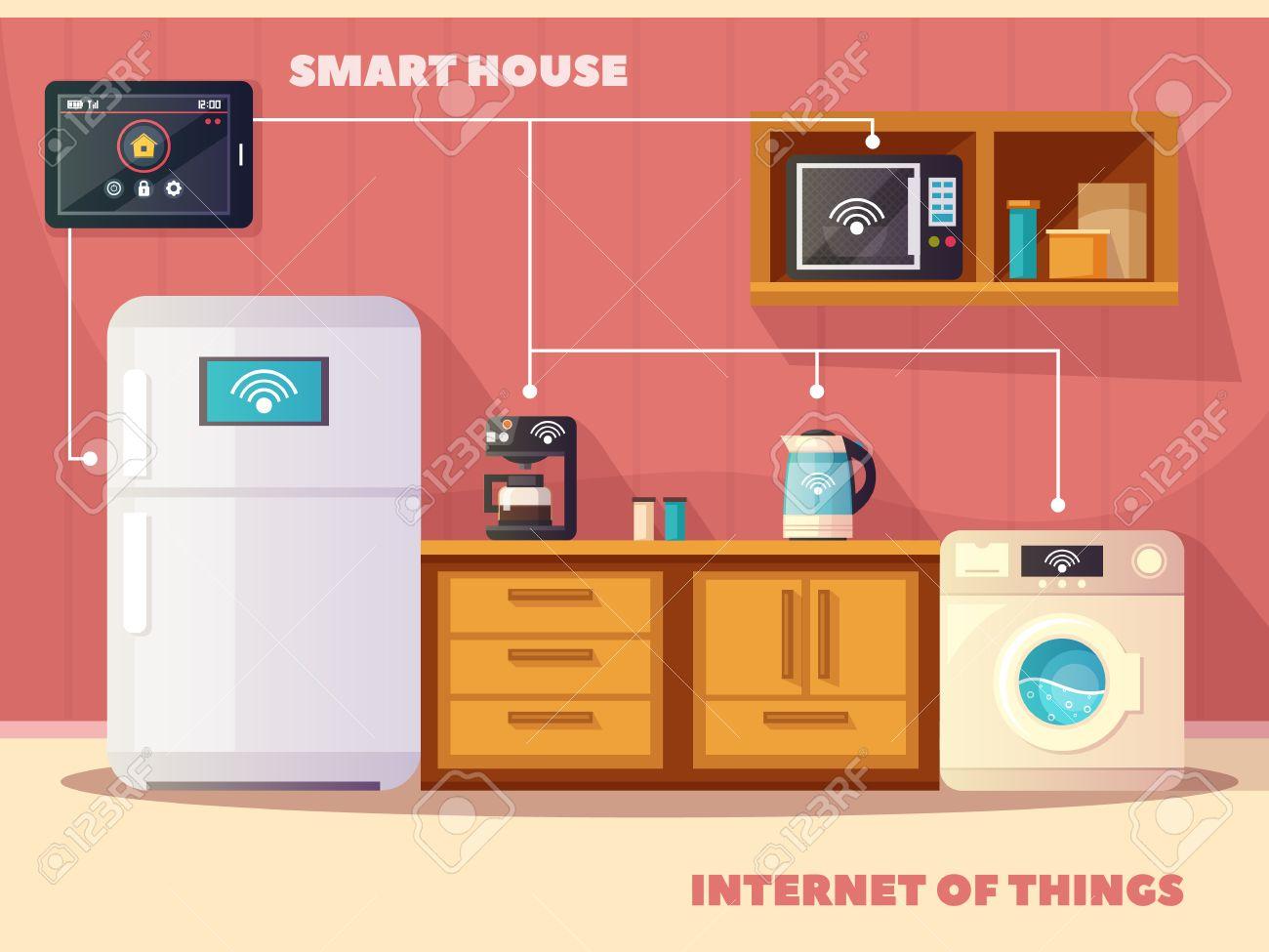 Internet De Las Cosas IOT Cocina De La Casa Inteligente Retro Del ...
