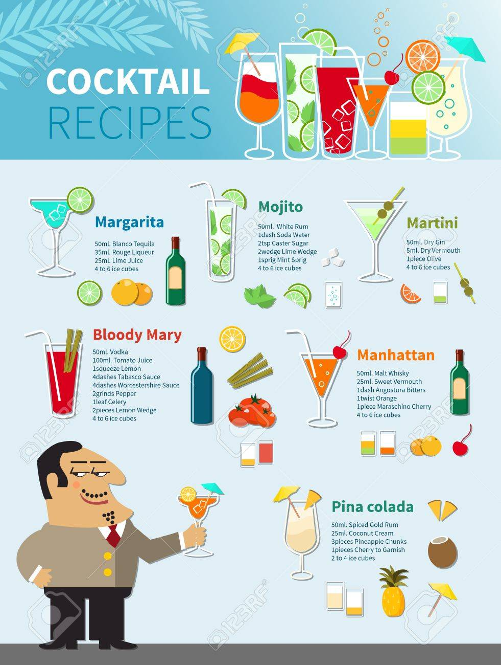 Cocktail Recipes Poster of popular alcoholic beverages with their..