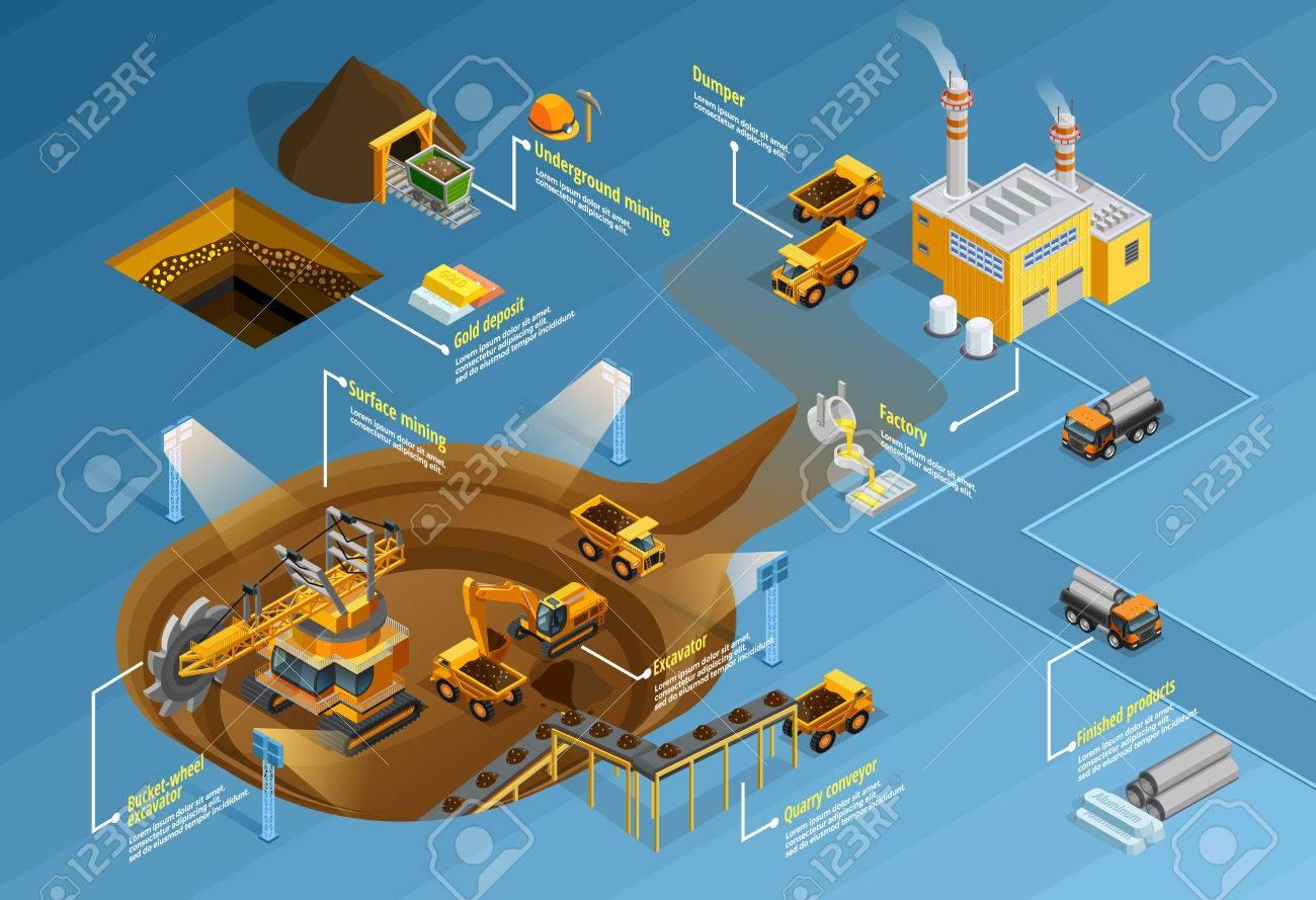 Mining infographic set with factory and deposits symbols isometric illustration - 65604917