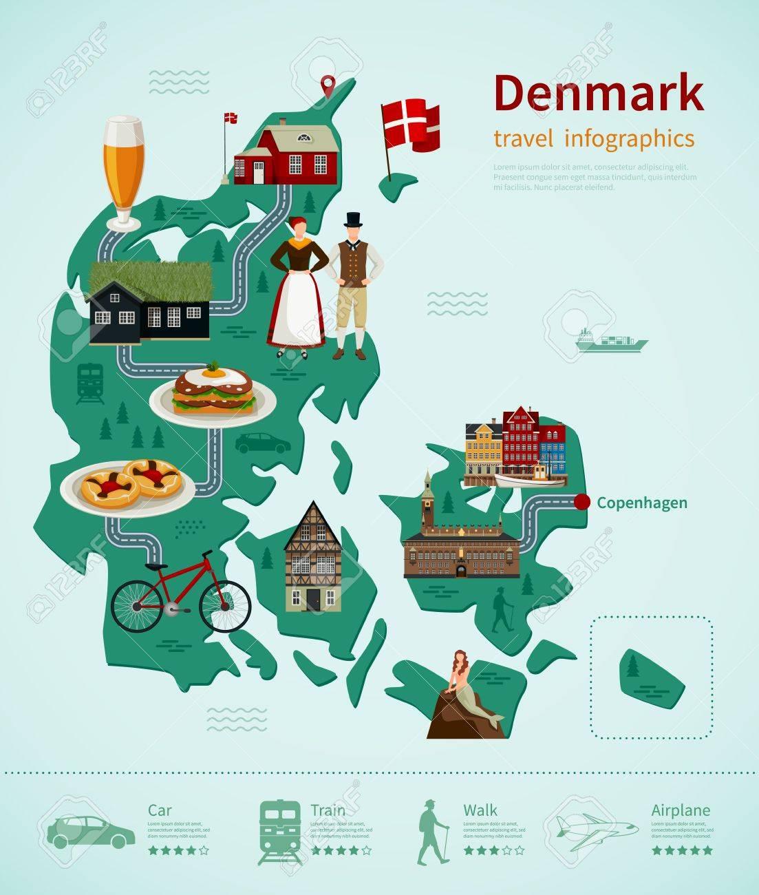 dänemark sehenswürdigkeiten karte Dänemark Reiseinfografiken Mit Karte Traditionelle Küche  dänemark sehenswürdigkeiten karte