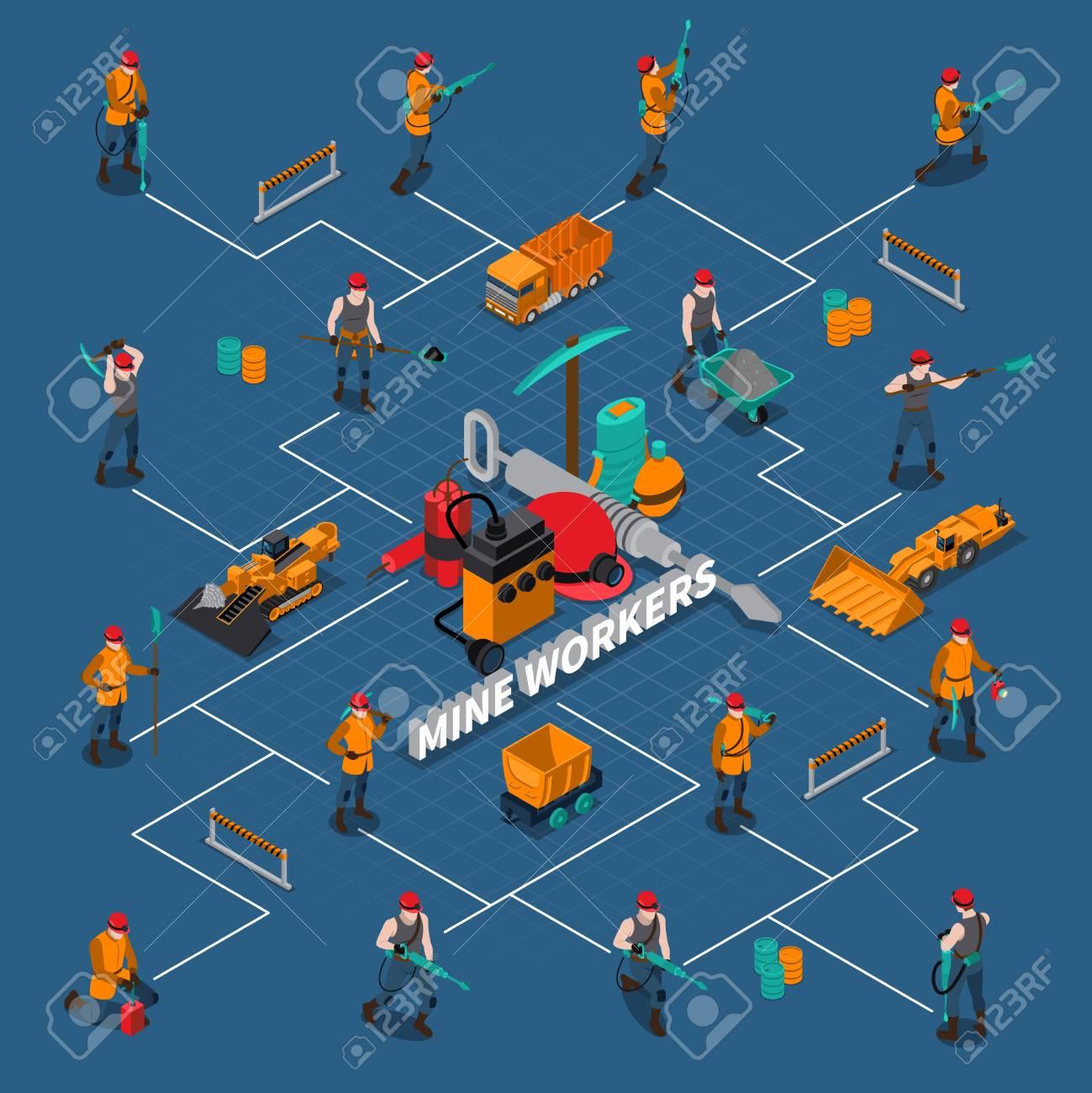 Diagrama de flujo isomtrica con personas minero mining inventario y diagrama de flujo isomtrica con personas minero mining inventario y maquinaria sobre fondo azul ilustracin vectorial ccuart Images