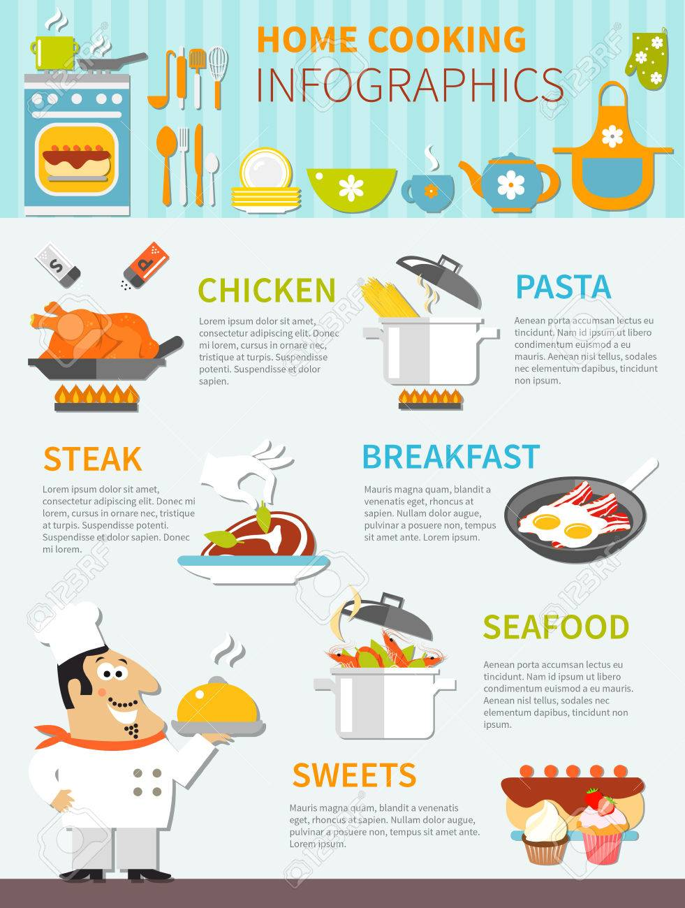 Home Cooking Flat Infographics With Chef Different Dishes Meals ...