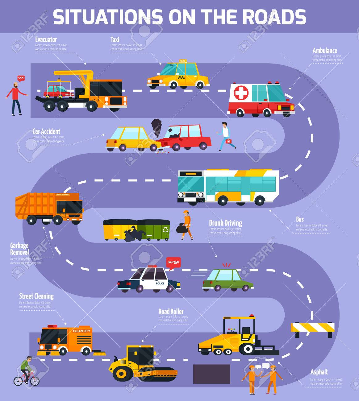 Flat Vector Illustration Of Situations On Roads With Road Map ...
