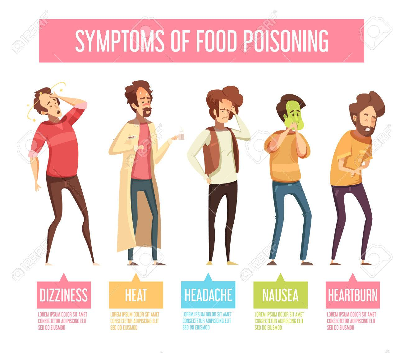 Food Poisoning Signs And Symptoms Men Retro Cartoon Infographic