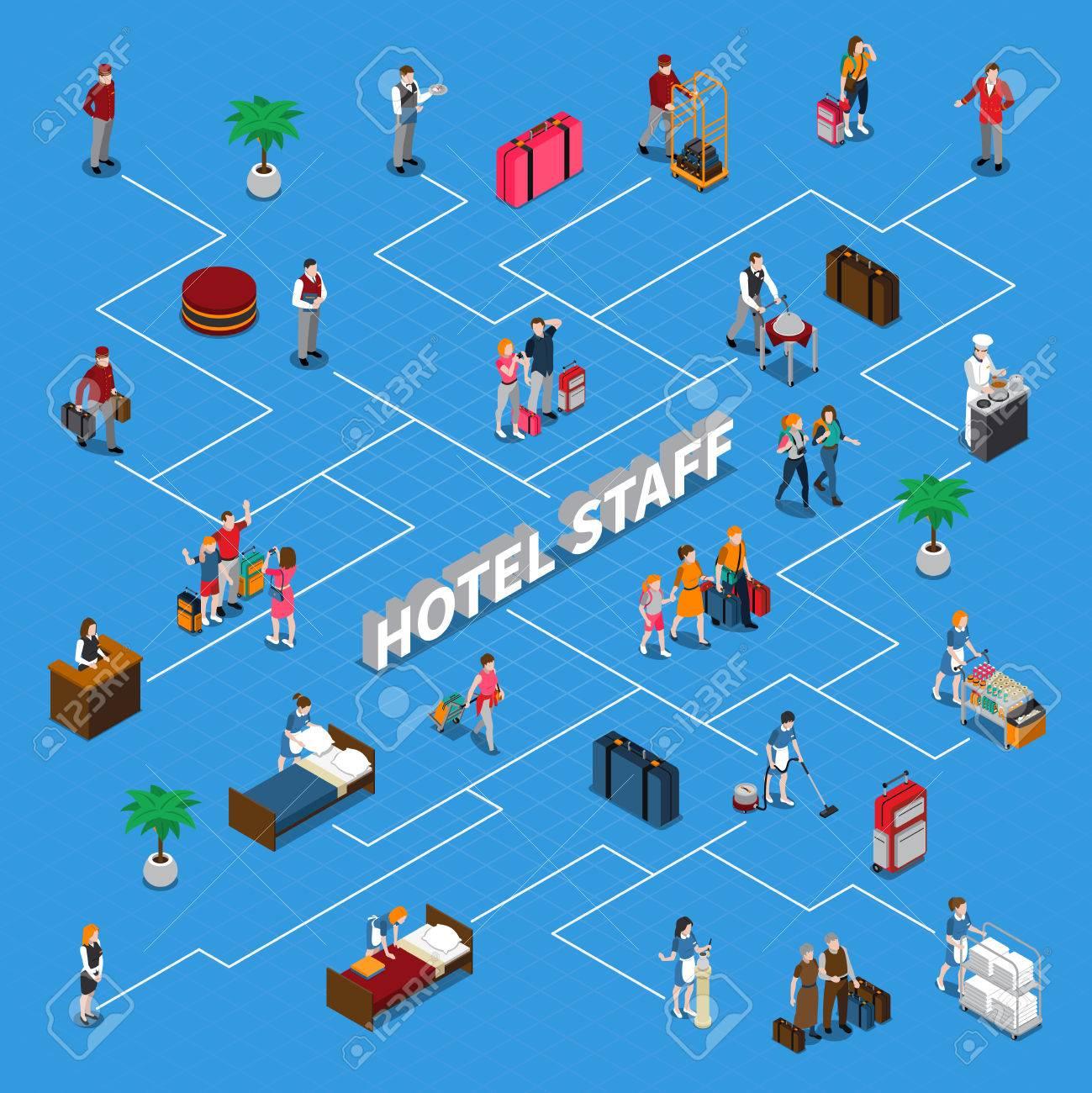 Diagrama de flujo isomtrico con el personal del hotel incluido el diagrama de flujo isomtrico con el personal del hotel incluido el chef maids porteros de ccuart Gallery