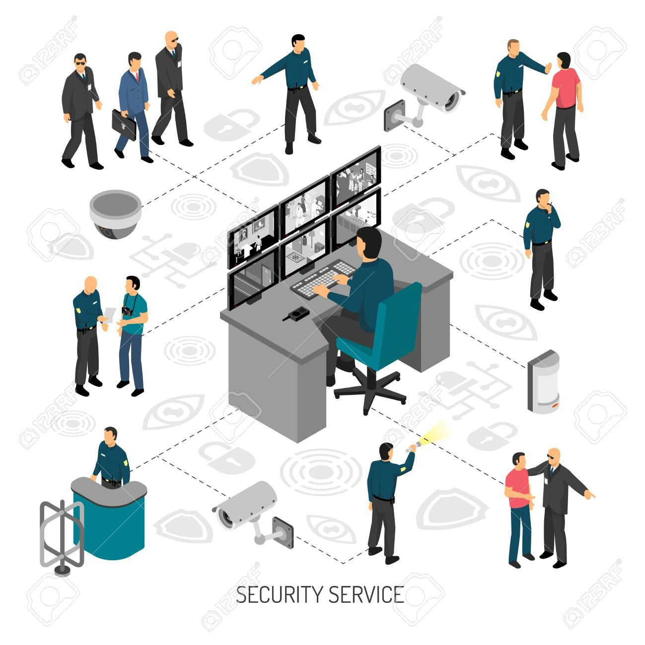 Infographics with flowchart of activity of security service including professional equipment on white background isometric vector illustration - 74882001