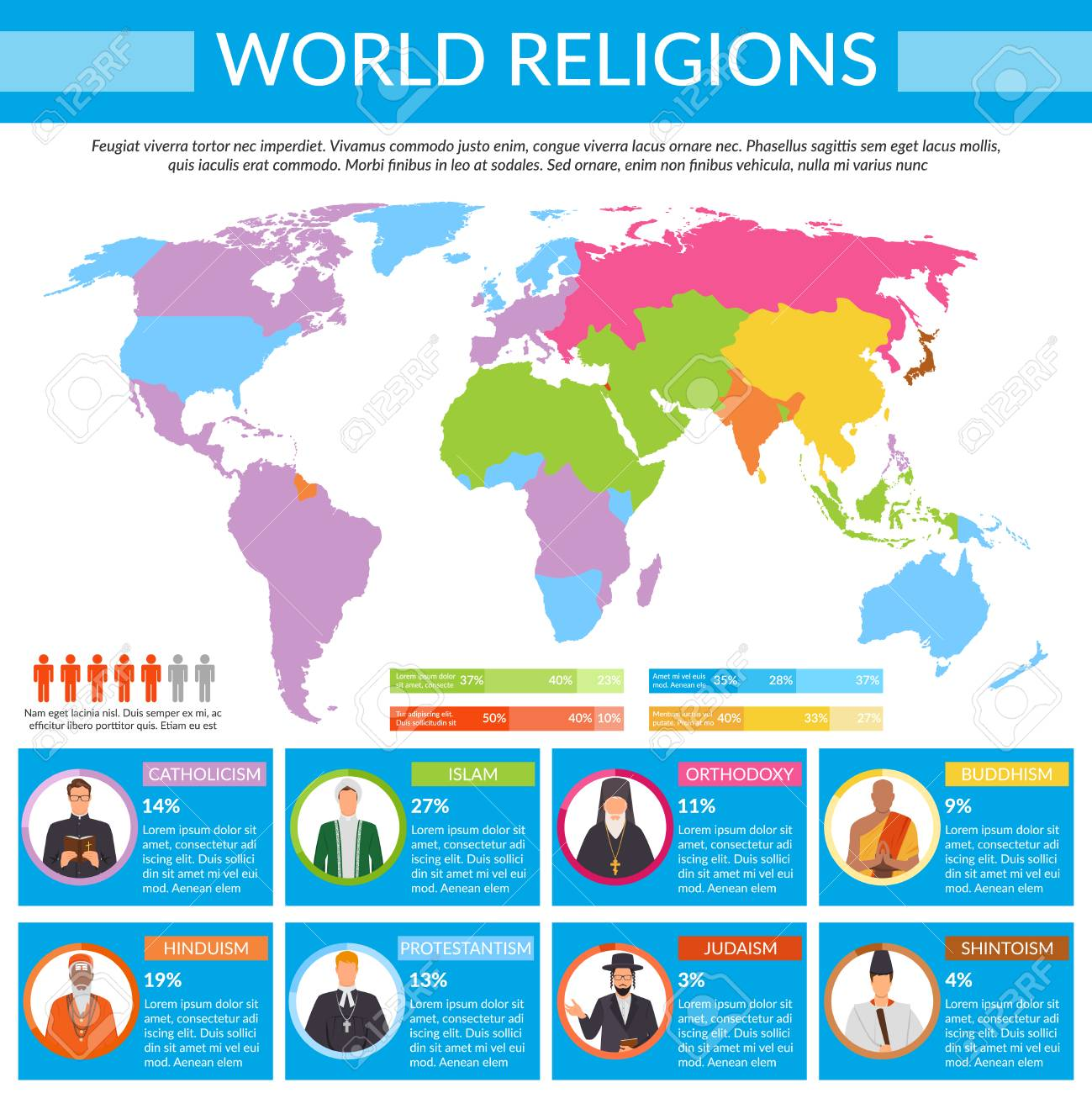 World Religions Infographics With Colorful Global Map, Spiritual ...