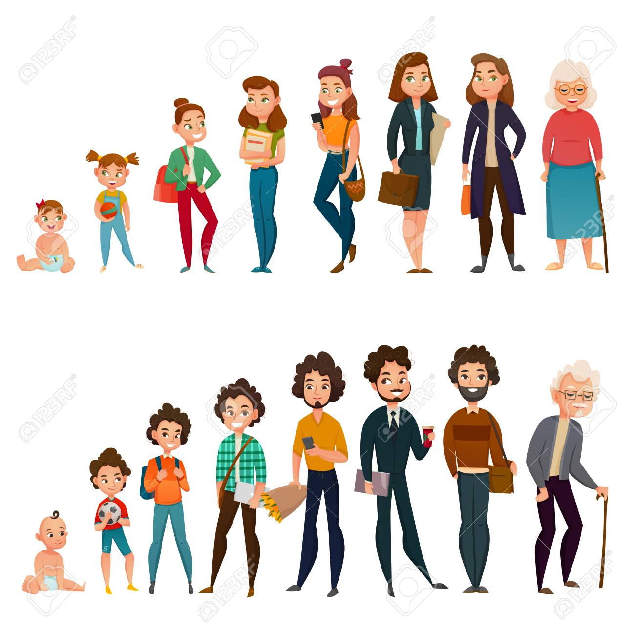 Human life cycle male and female set with childhood, school time, maturity and aging isolated vector illustration - 88480077