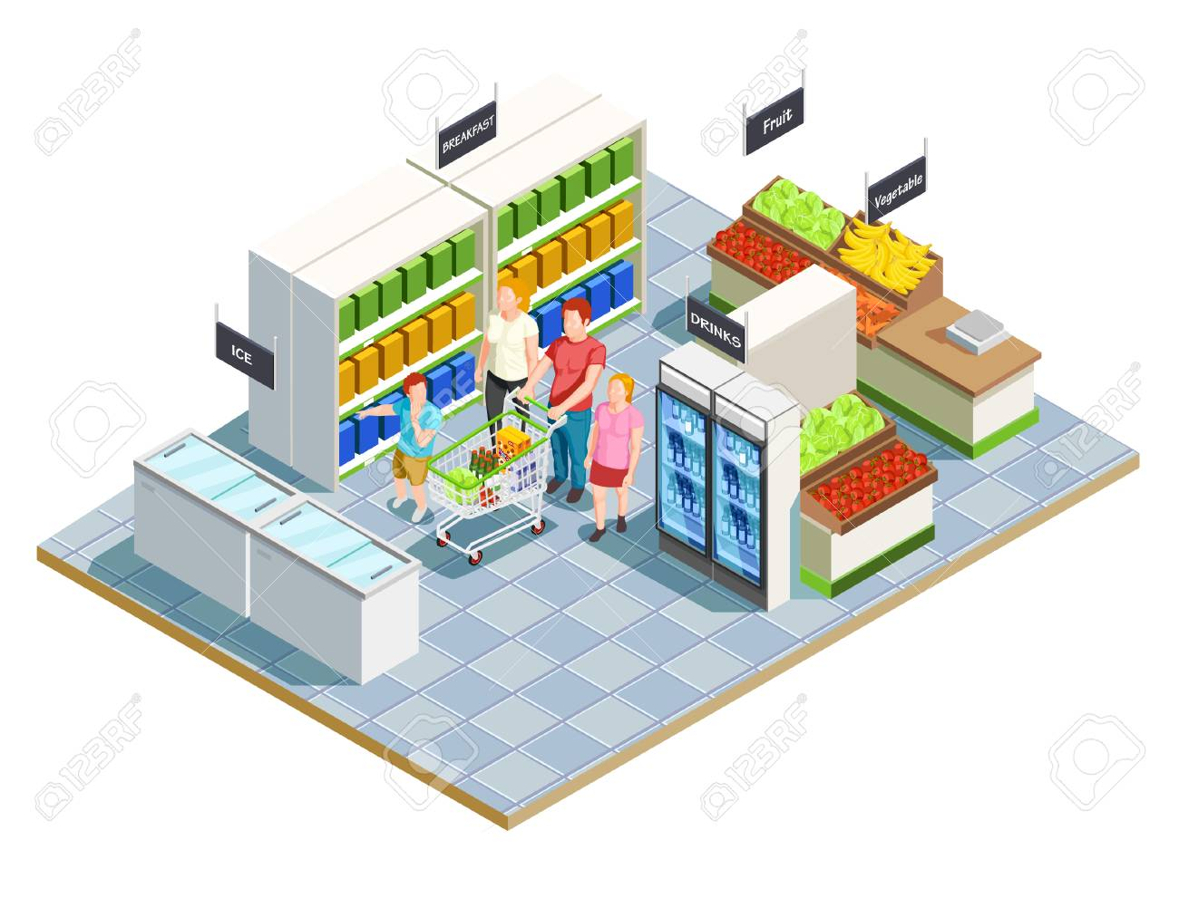 Family shopping isometric composition of convenient store interior parents and kids human characters with grocery cart vector illustration - 91855923