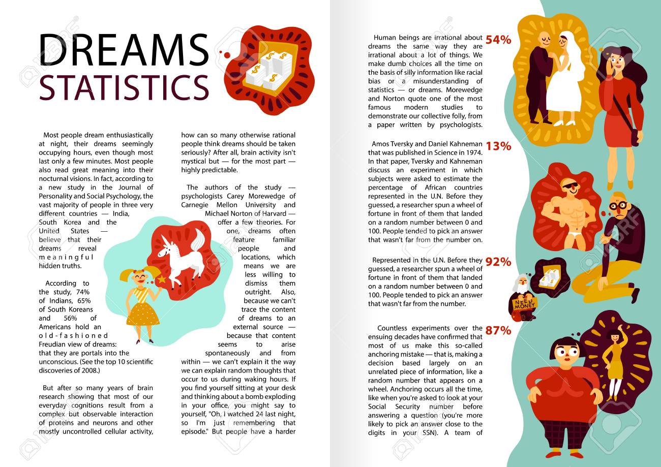 Human dreams infographics, book pages, with statistics of personal