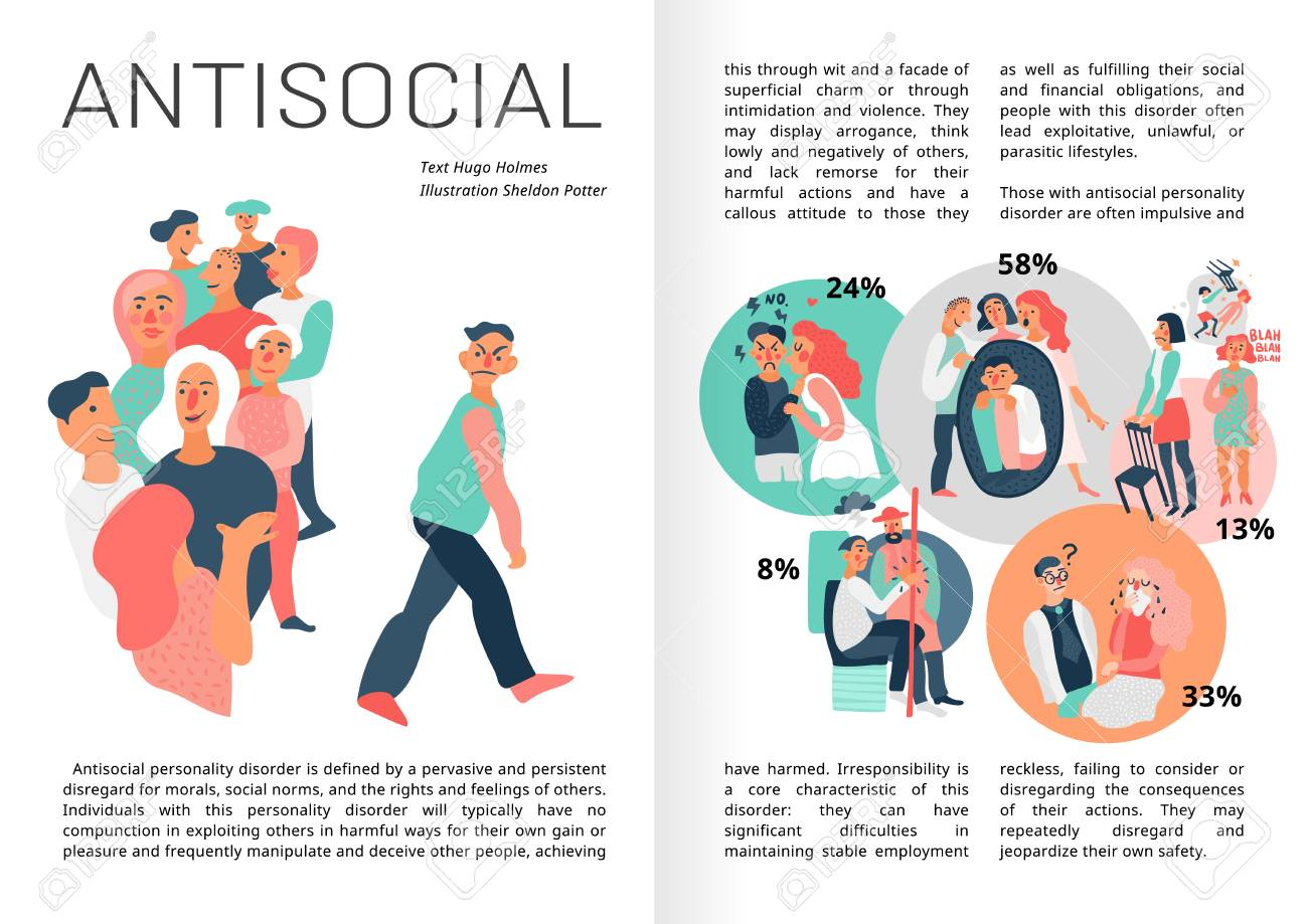 Sociopathy infographics book pages with statistics for emotional