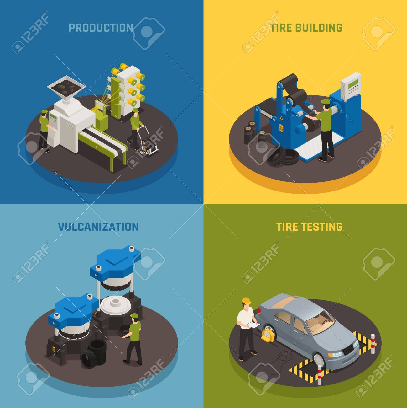 Tire production isometric design concept with industrial equipment and staff product creation and testing isolated vector illustration - 103877099