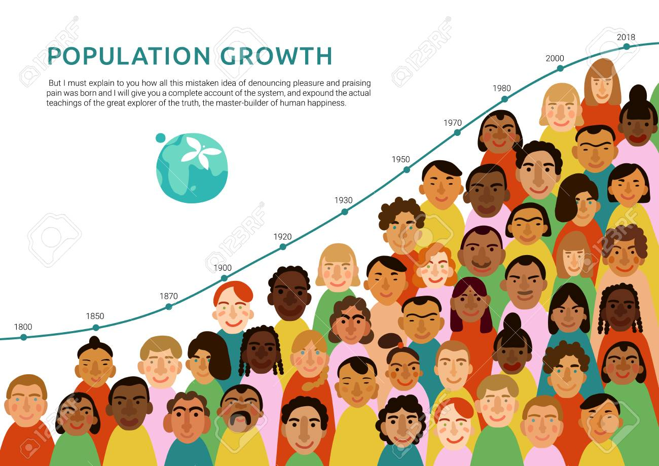 International human faces infographics with chart of earth population growth flat vector illustration - 109983036
