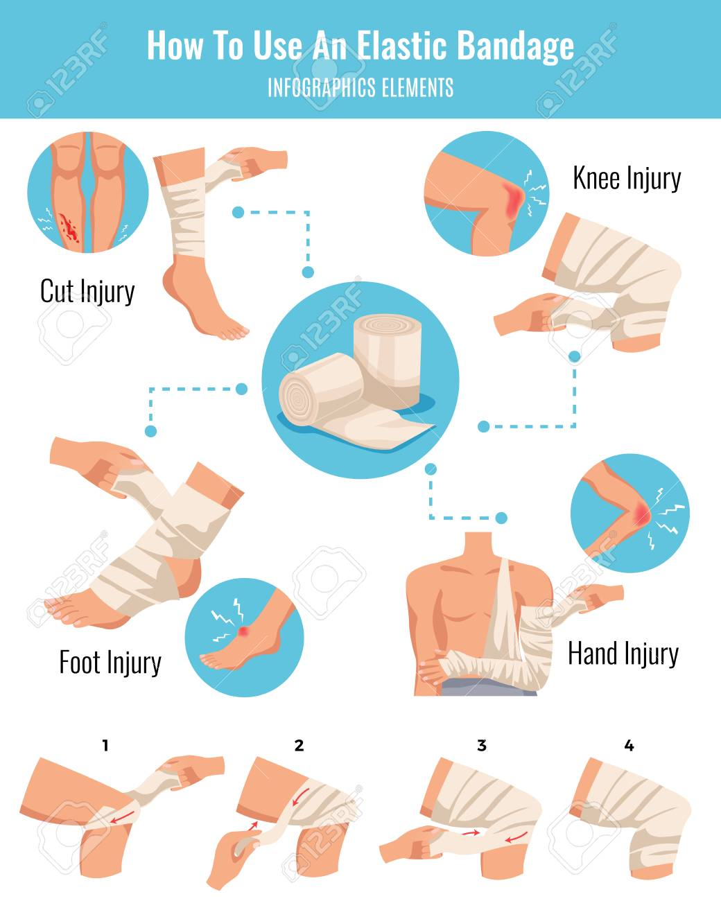 Elastic bandage application tips for cuts and bruise limbs injuries treatment flat infographic elements schema vector illustration - 108303628
