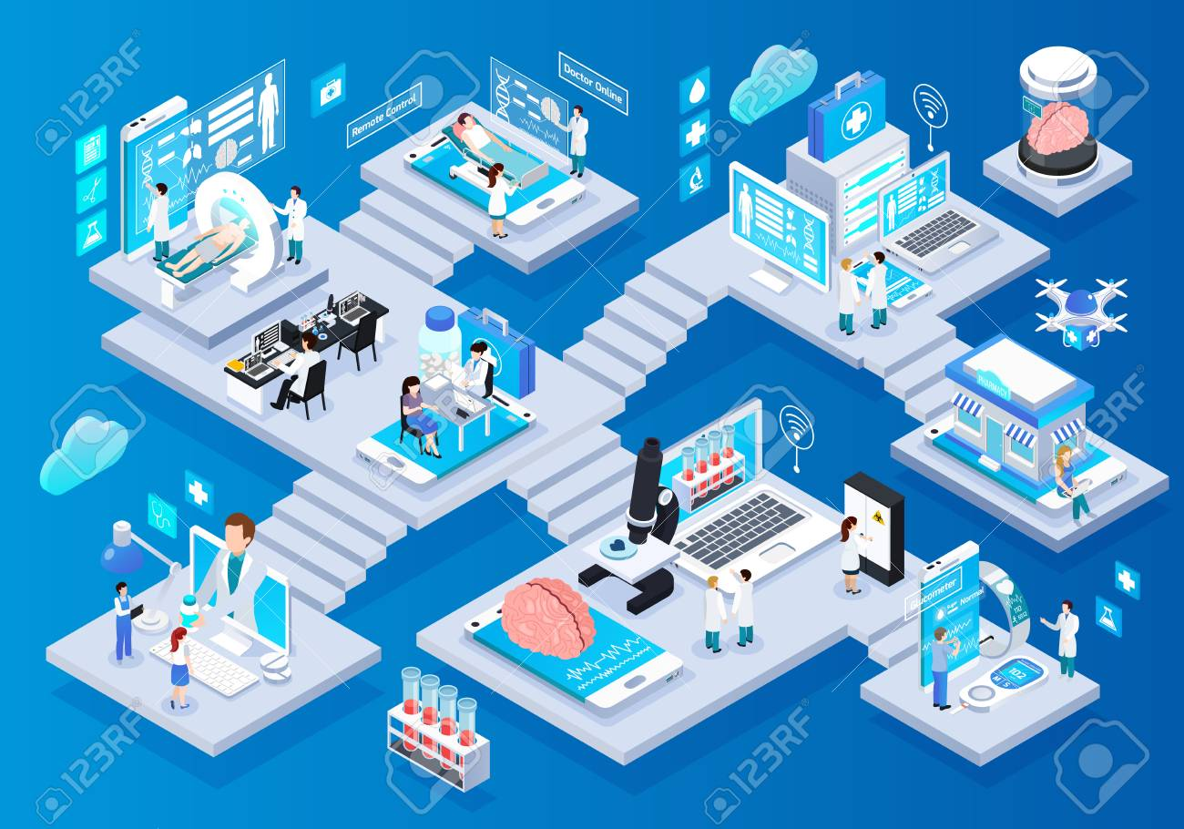 Telemedicine glow isometric infographic elements composition with smart portable devices remote monitoring consulting tests prescriptions vector illustration - 108467050