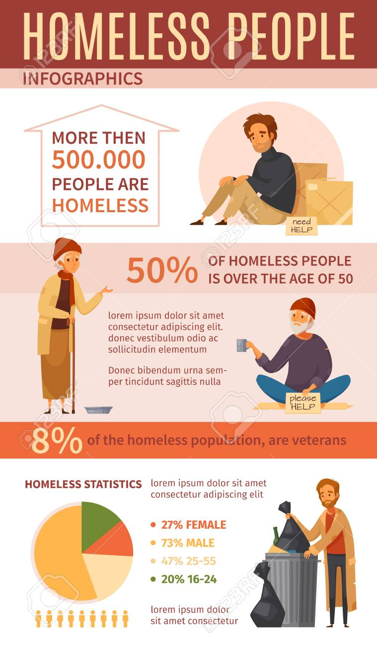 Homeless people cartoon infographics with homeless statistics percentage and charts about strength vector illustration - 128160765