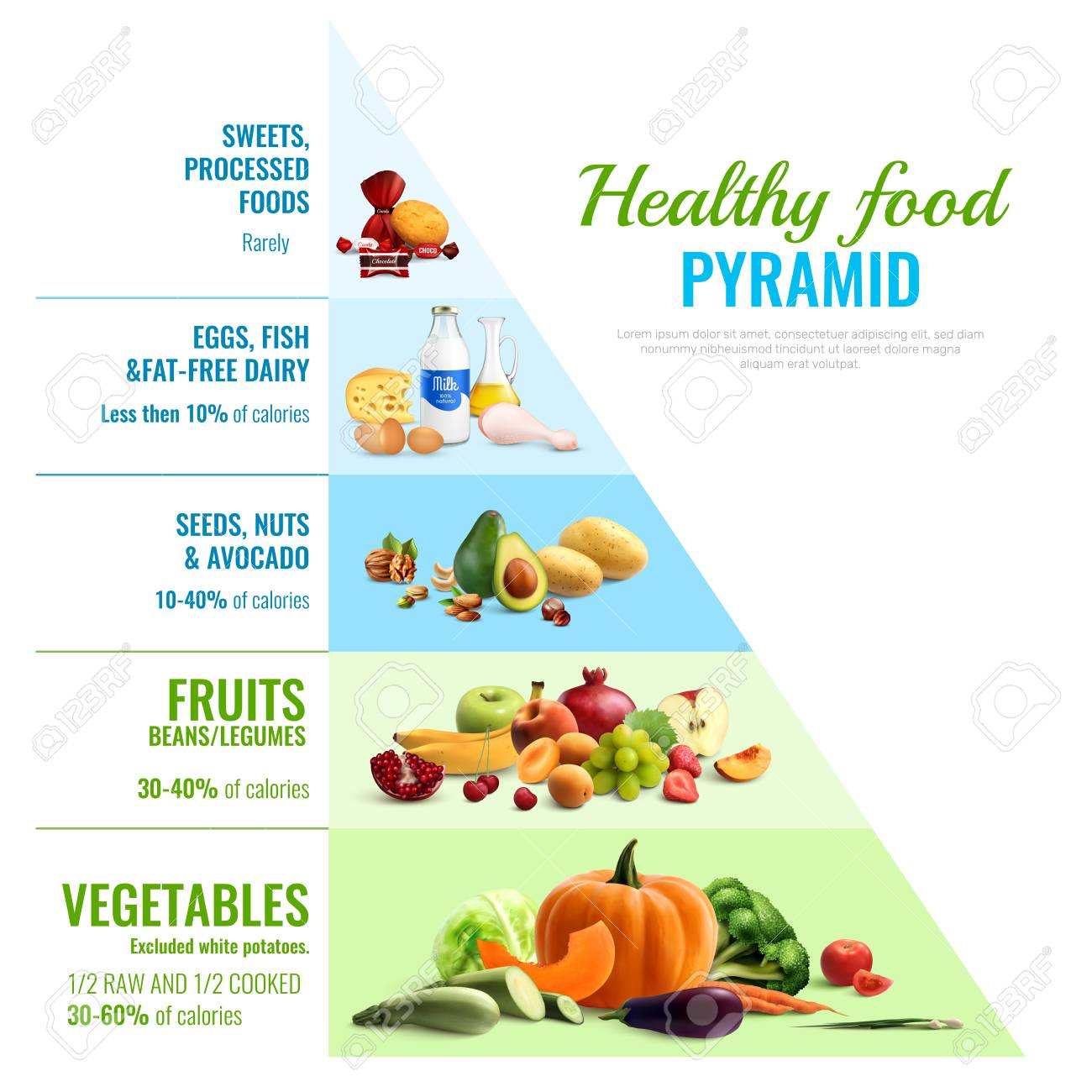 Healthy eating pyramid realistic infographic visual guide poster of type and proportions daily food nutrition vector illustration - 113844633