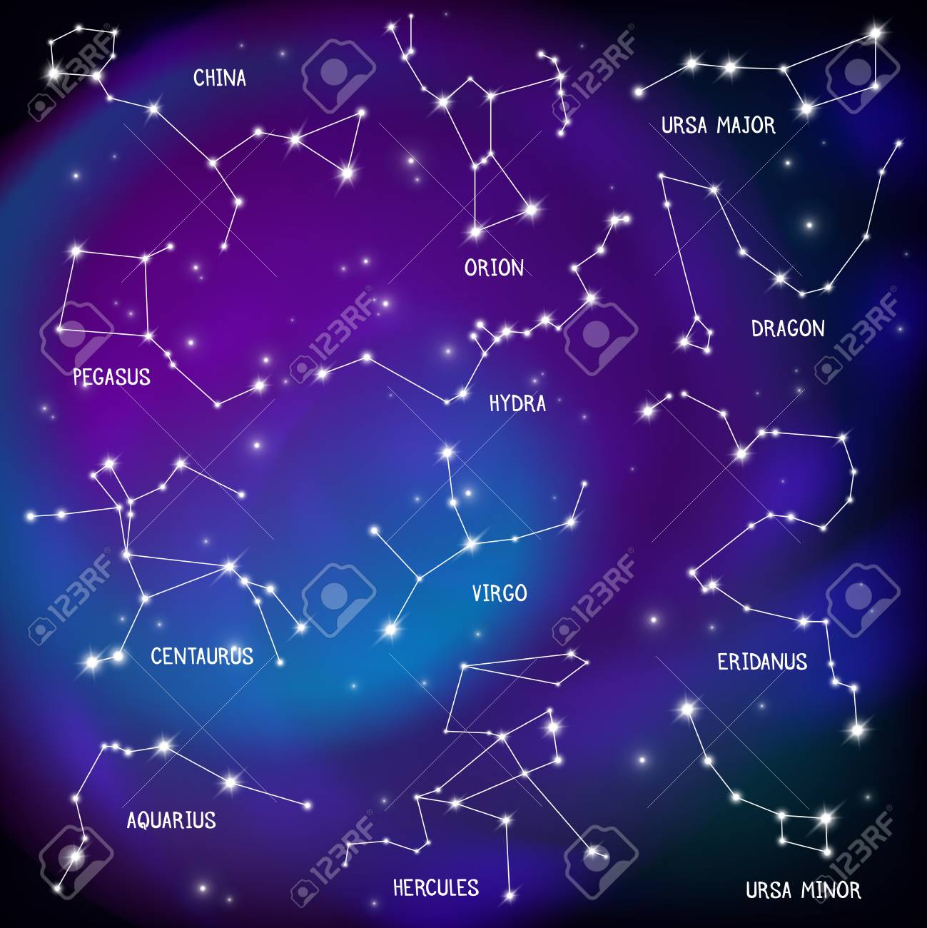 Astronomical celestial sphere constellations night sky stars map purple background scientific educational decorative poster print vector illustration - 113936766