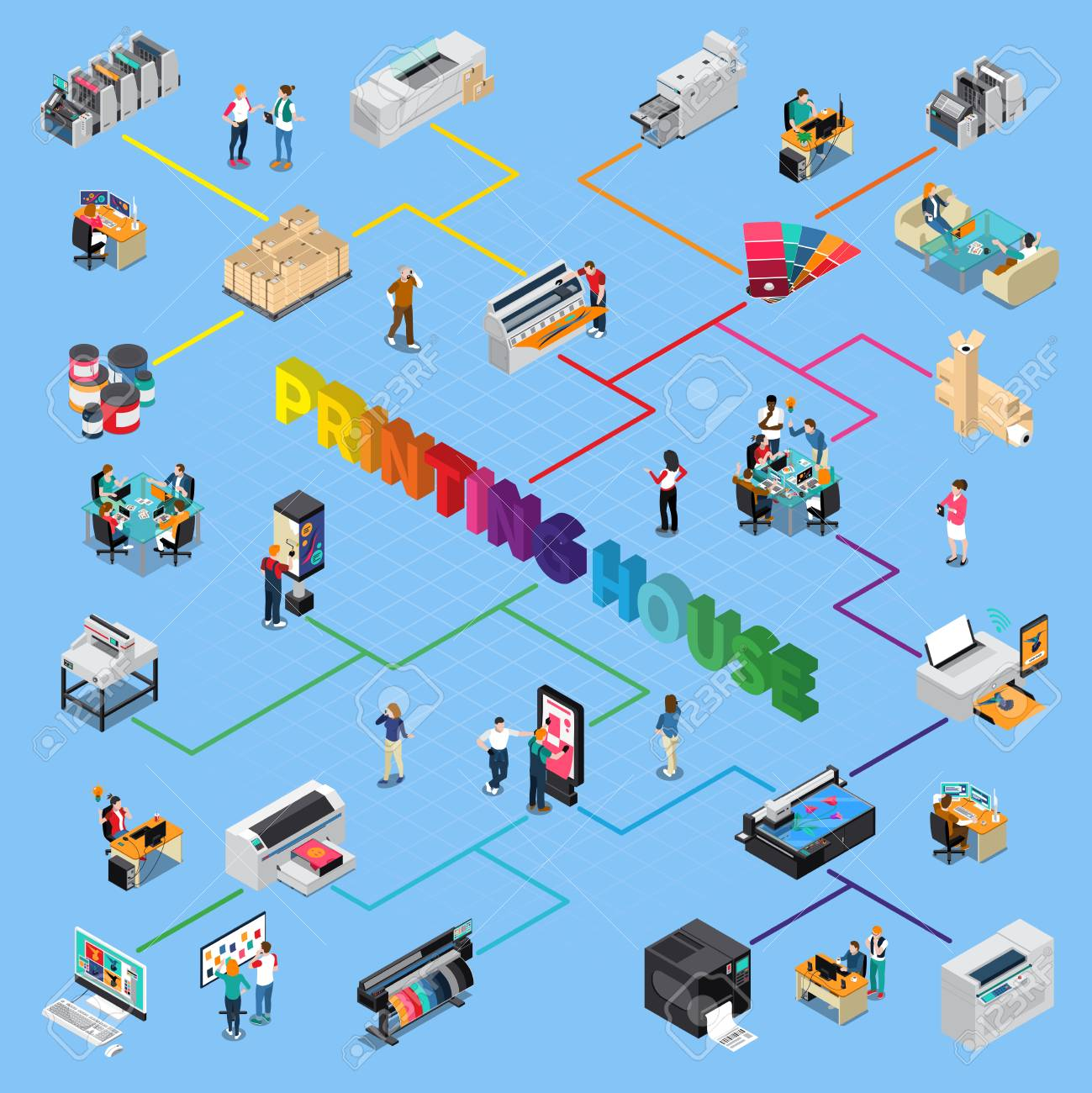 Printing house digital technology and offset printers production personal finishing designs cutting service isometric flowchart vector illlustration - 114196735