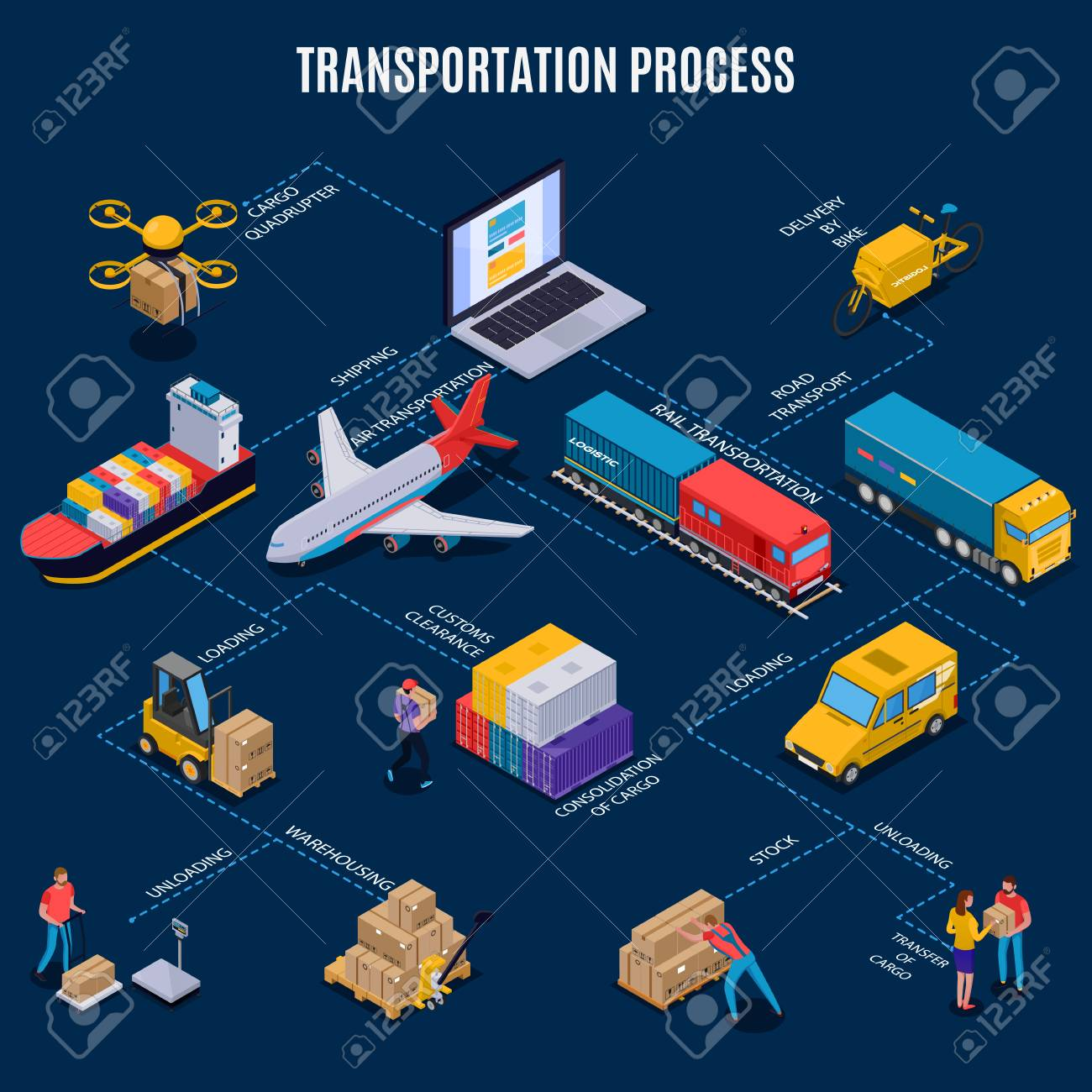 Isometric flowchart with different means of delivery transport and transportation process on blue background 3d vector illustration - 126629029