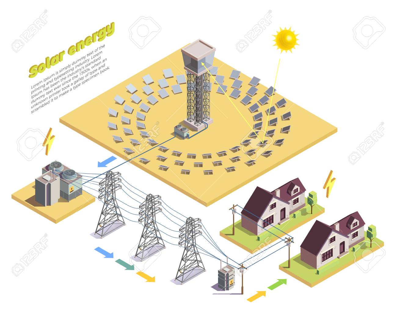 Green energy production and consumption isometric composition with solar power station high voltage transmission line vector illustration - 117773267