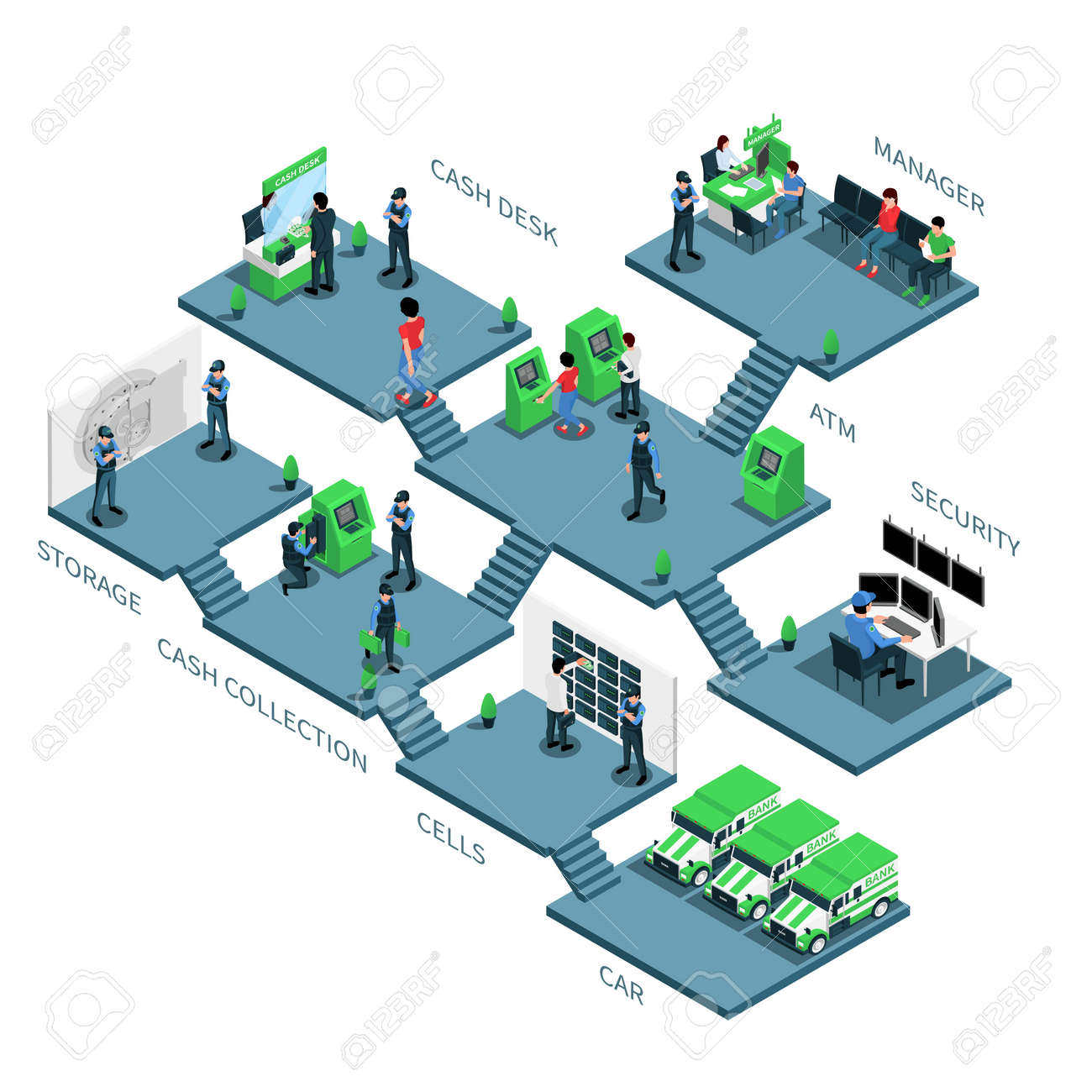 Bank Branch Rooms Isometric Composition - 171636232