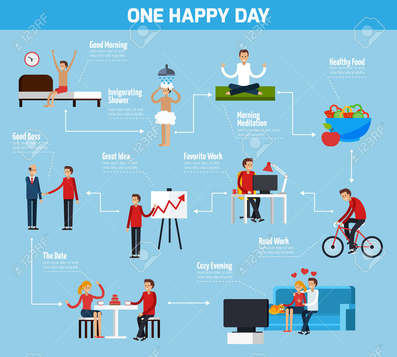 One happy day flowchart with date and food symbols flat vector illustration - 165247735
