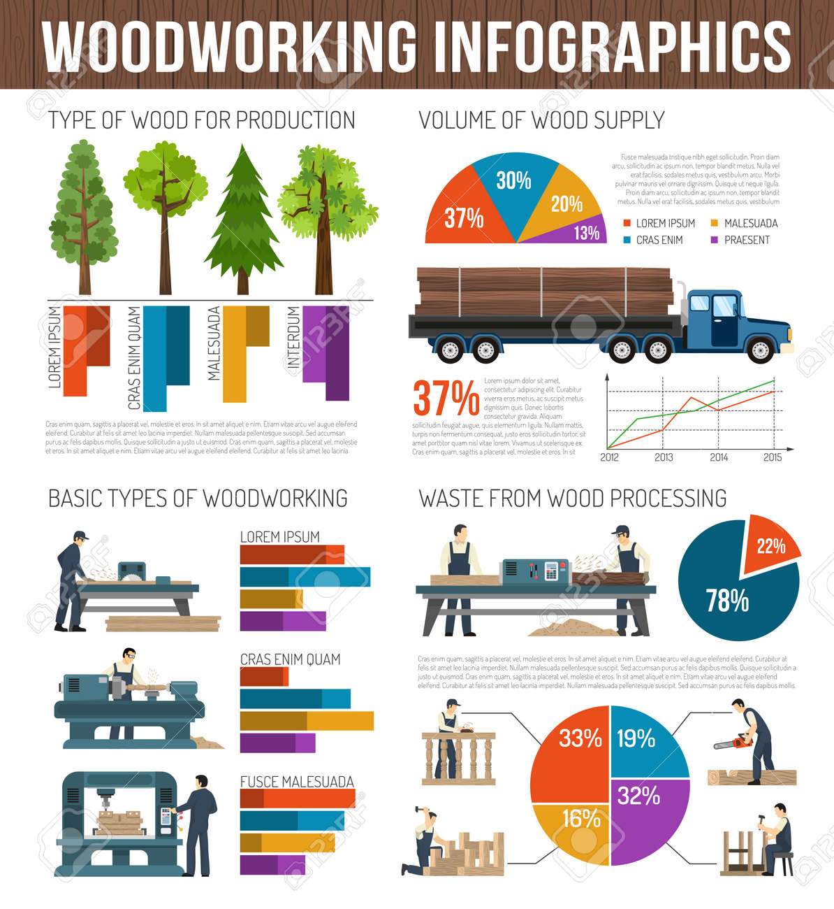 Woodworking infographics composition with images of trees trucks machinery and equipment with text and circular graphs vector illustration - 166007817