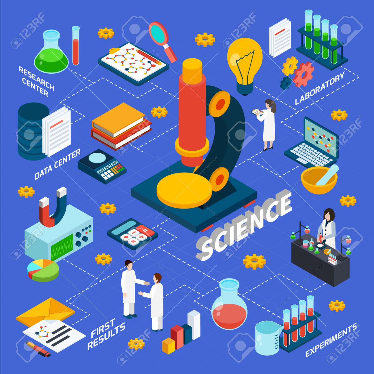Science and research isometric flowchart with laboratory and tests symbols vector illustration - 165969707