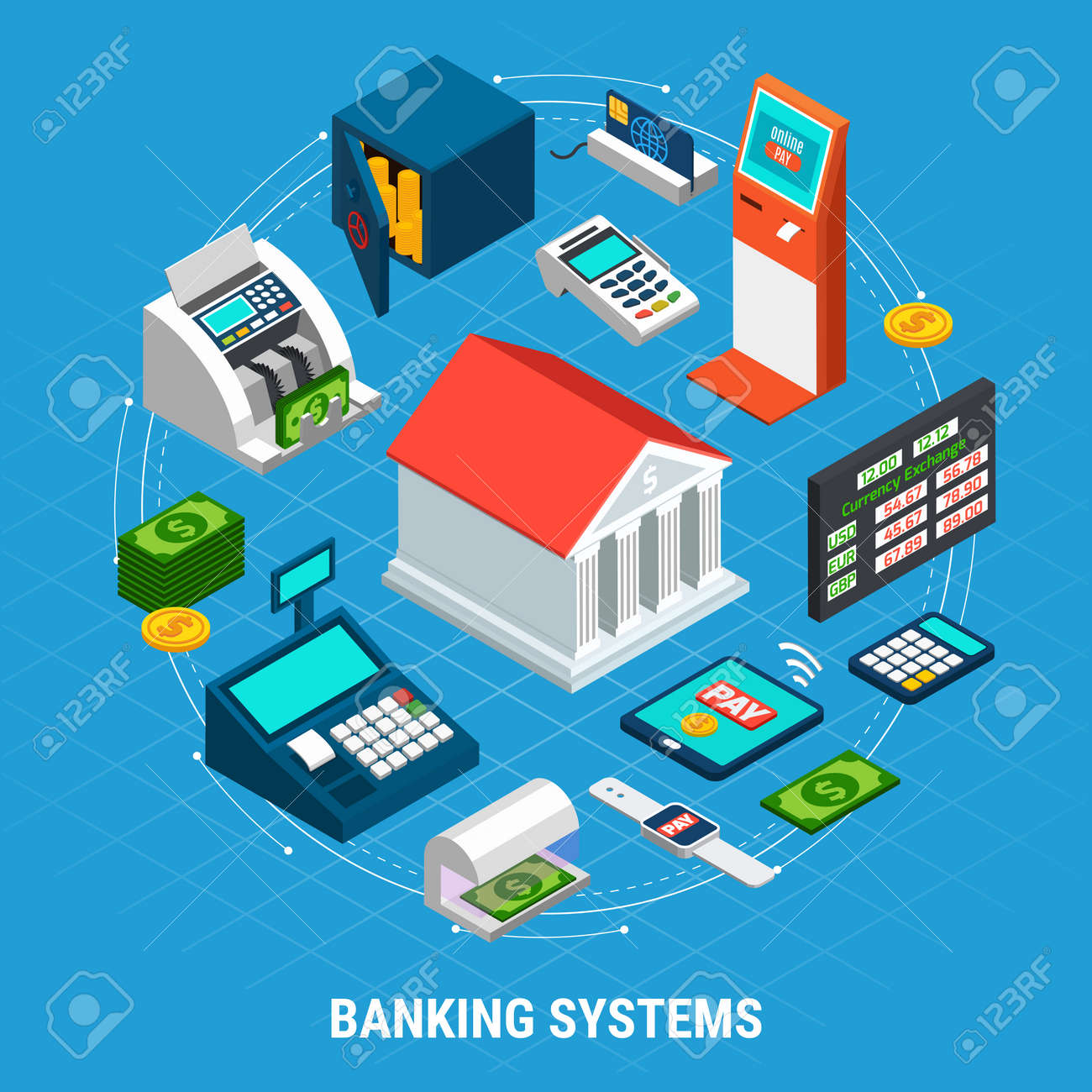 Banking systems isometric round composition on blue background with office building, professional equipment, payment terminals vector illustration - 166048507