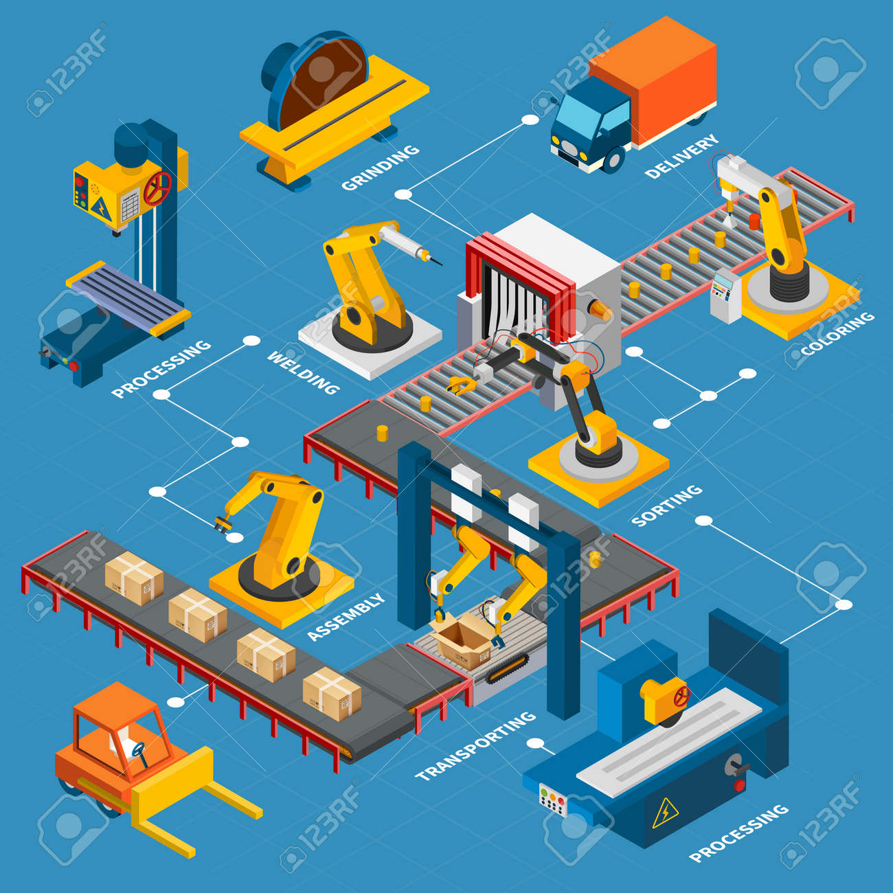 Industrial machines isometric flowchart with images of conveyors and robotic manipulators with truck and text captions vector illustration - 166095105