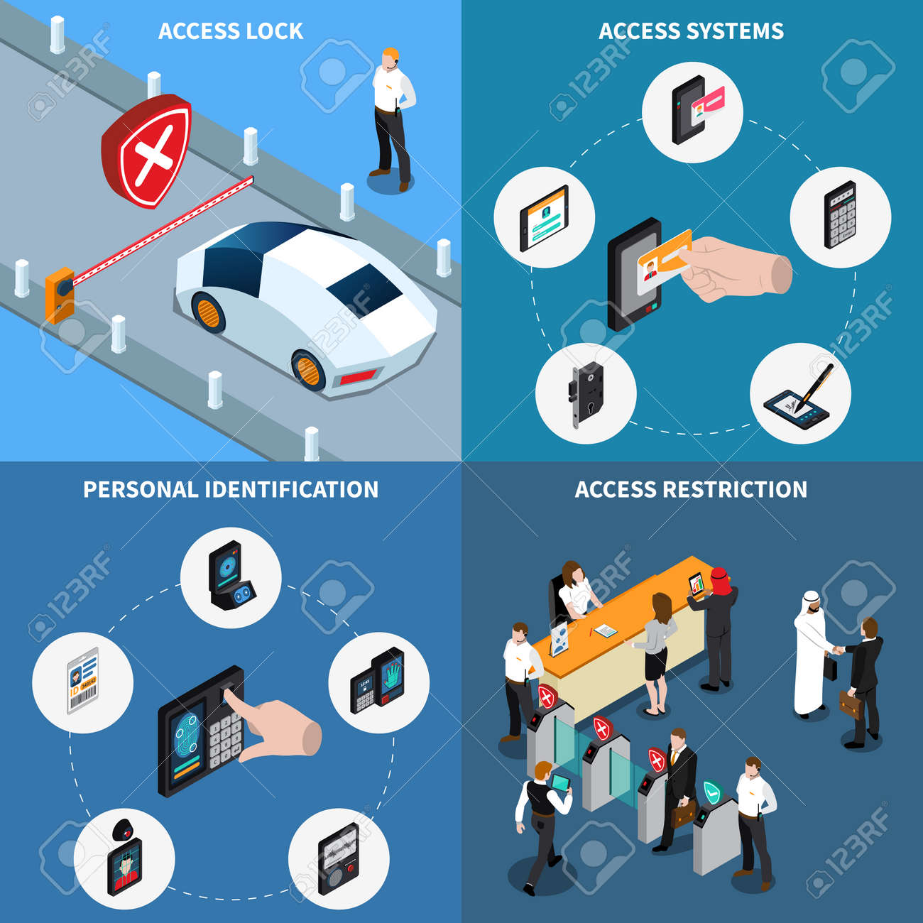 Access lock, personal identification, protection systems and admission restriction, isometric design concept, isolated vector illustration - 166134806